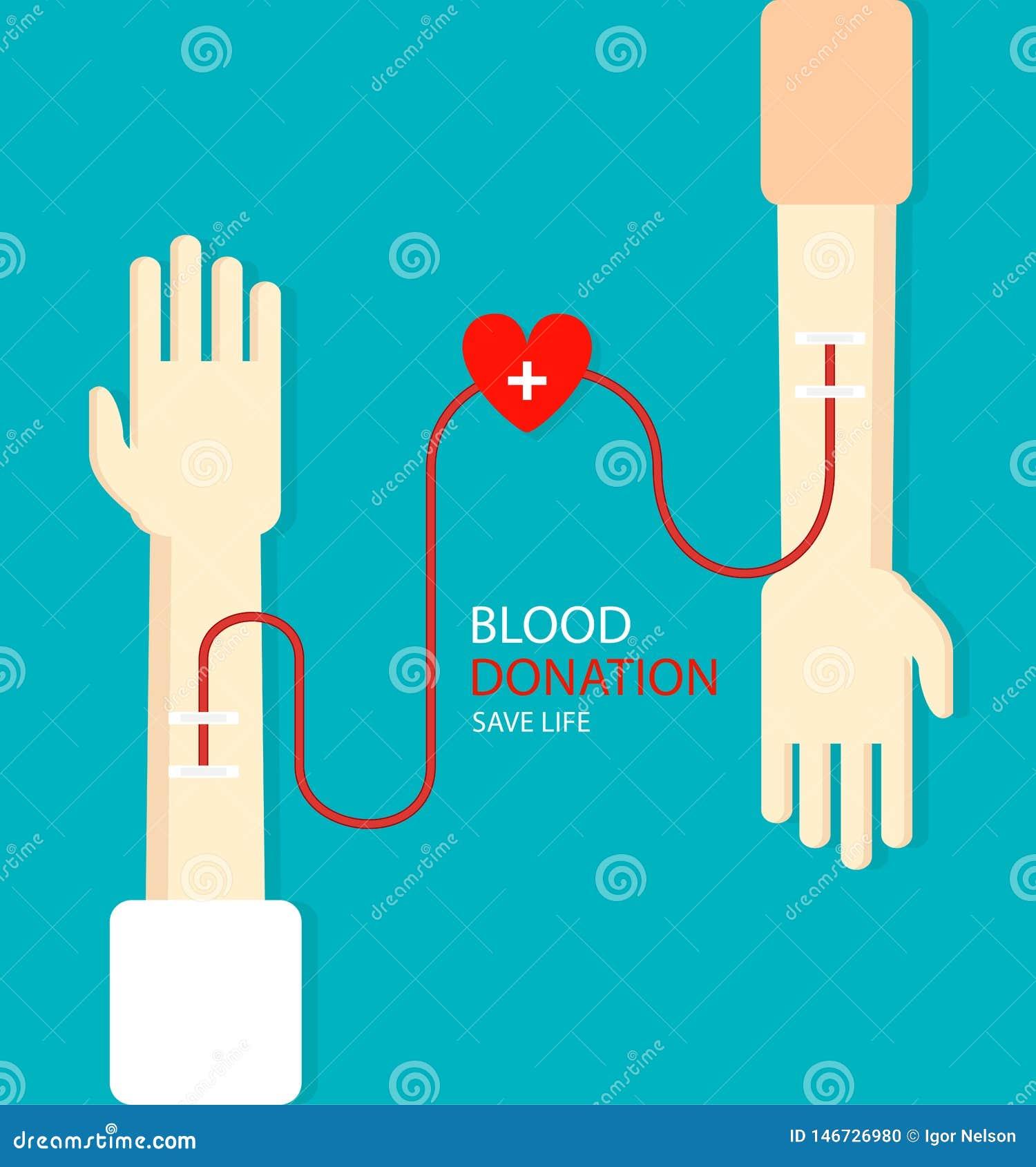 Concepto de la donaci?n de sangre para el cartel Cuidado m?dico Ilustraci?n del vector