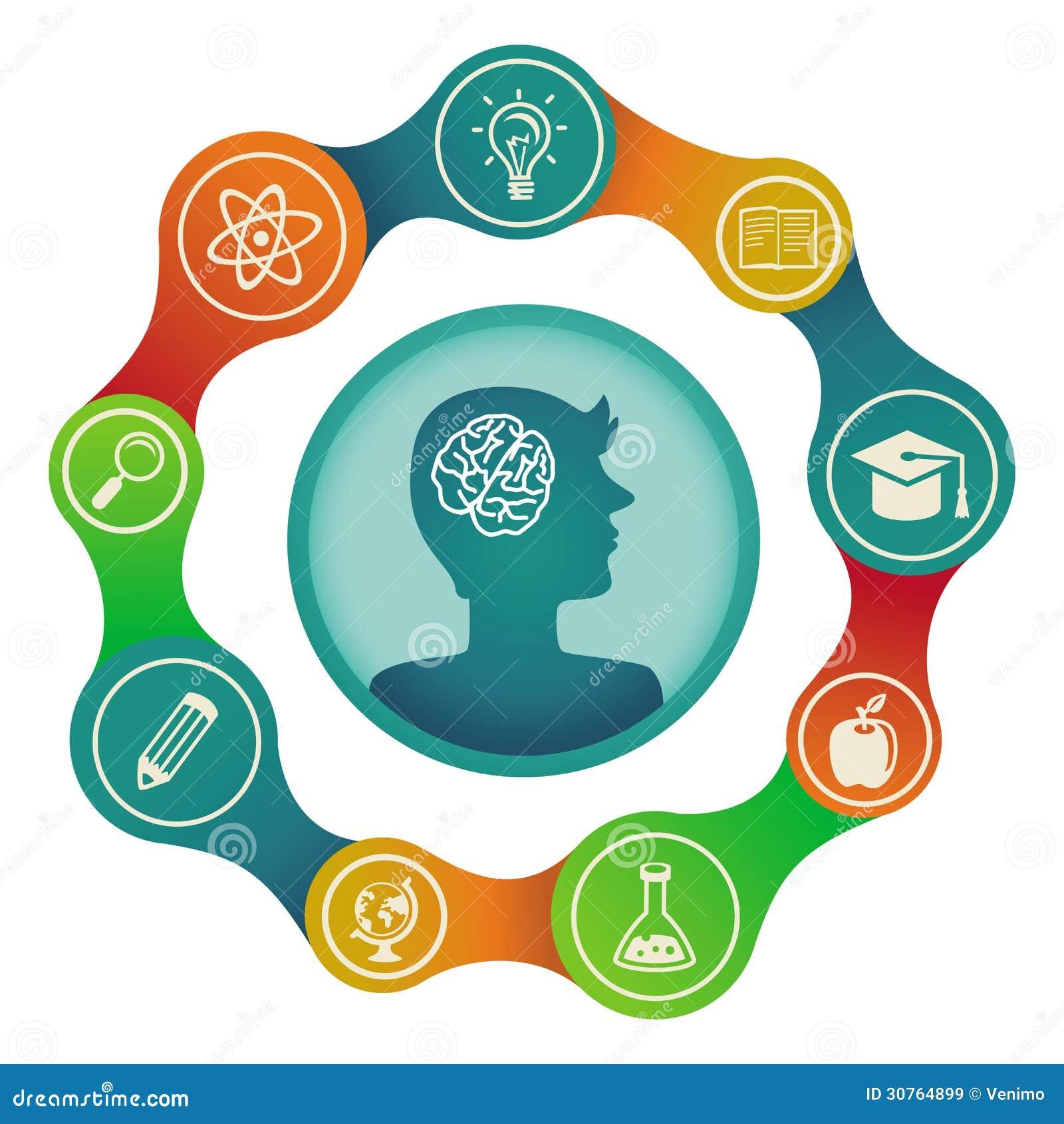 Concepto De La Educaci U00f3n Del Vector
