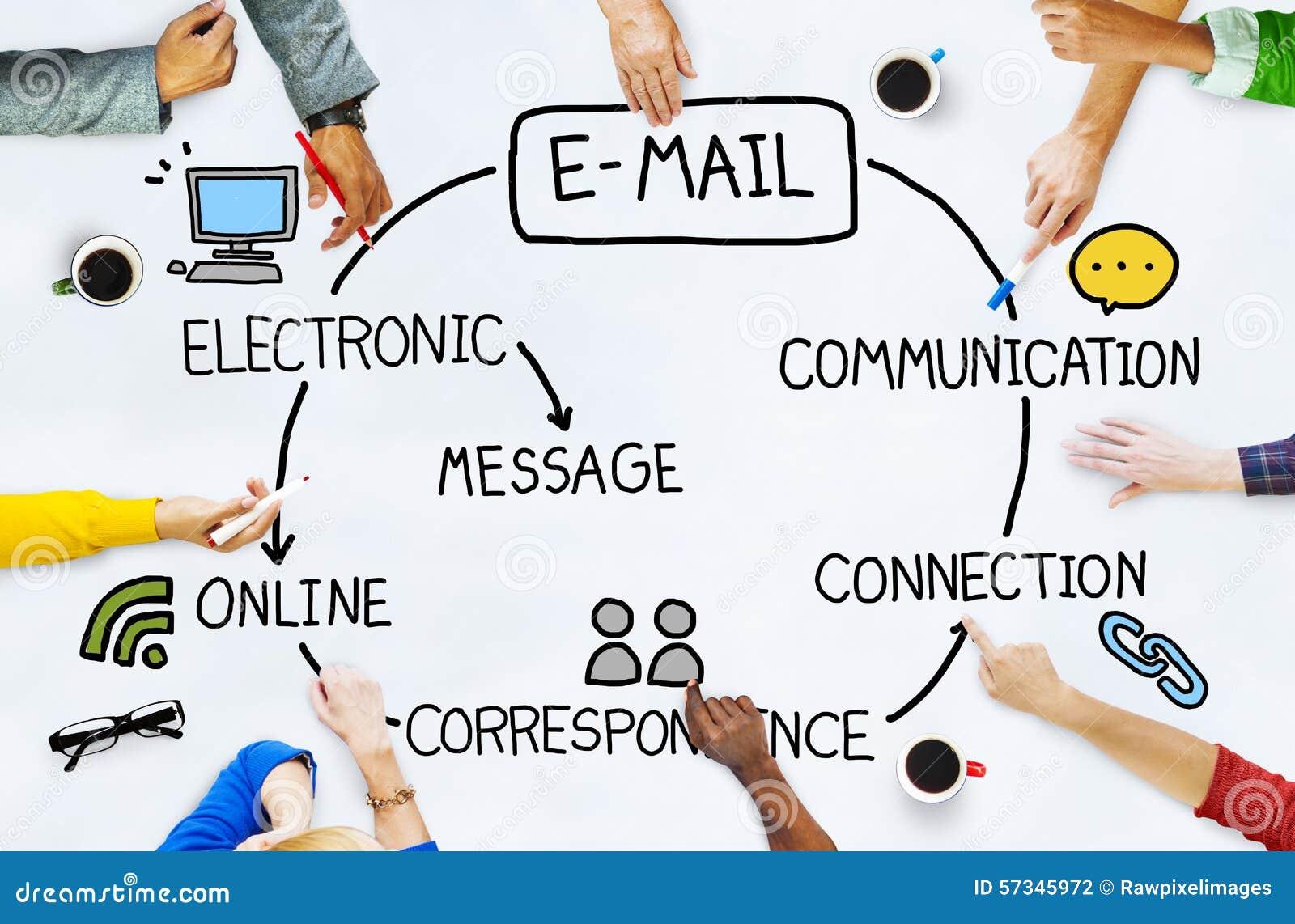 Concepto de la mensajería de la comunicación de Internet del contenido de datos del correo electrónico
