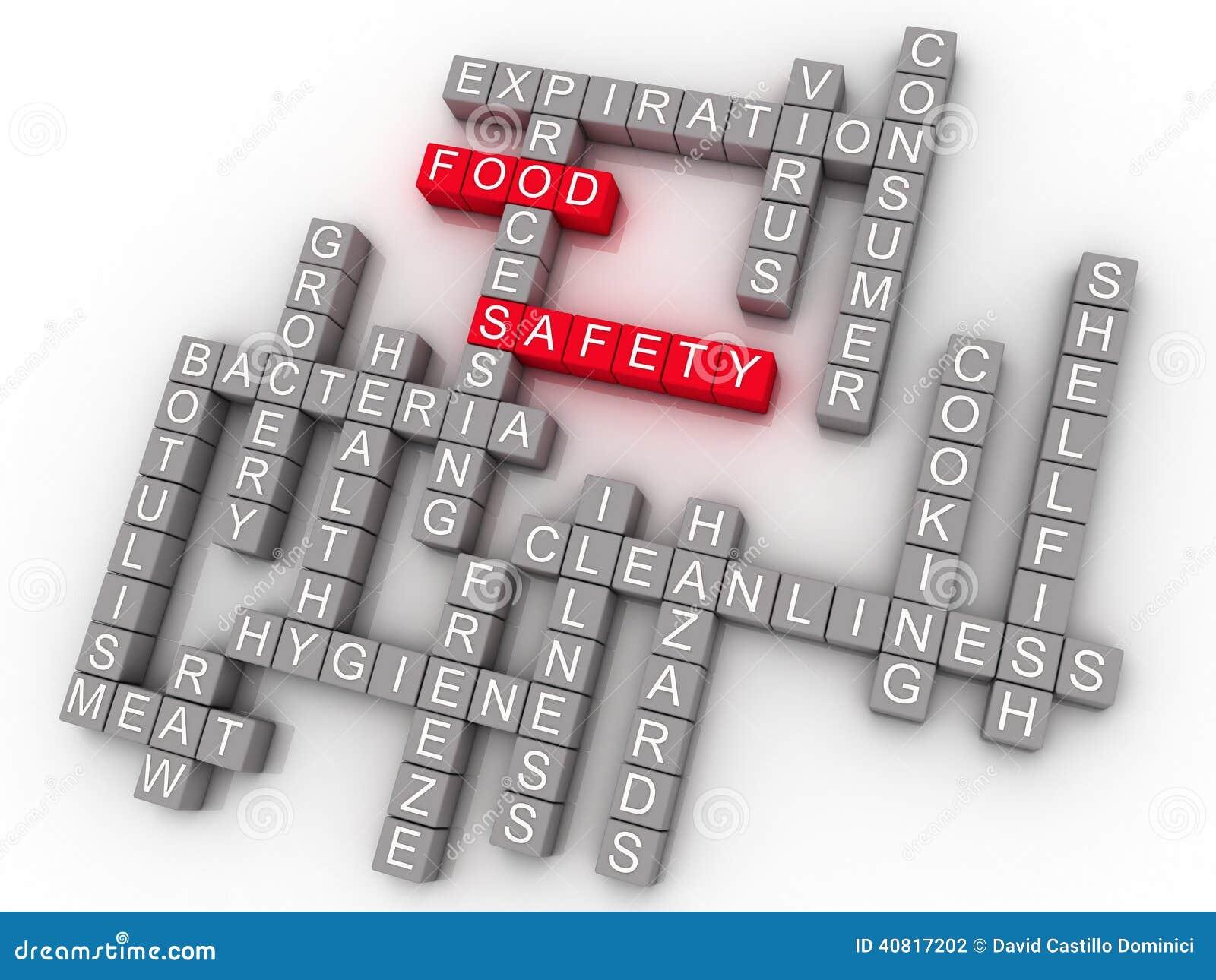 Concepto de la nube de la palabra de la seguridad alimentaria 3d