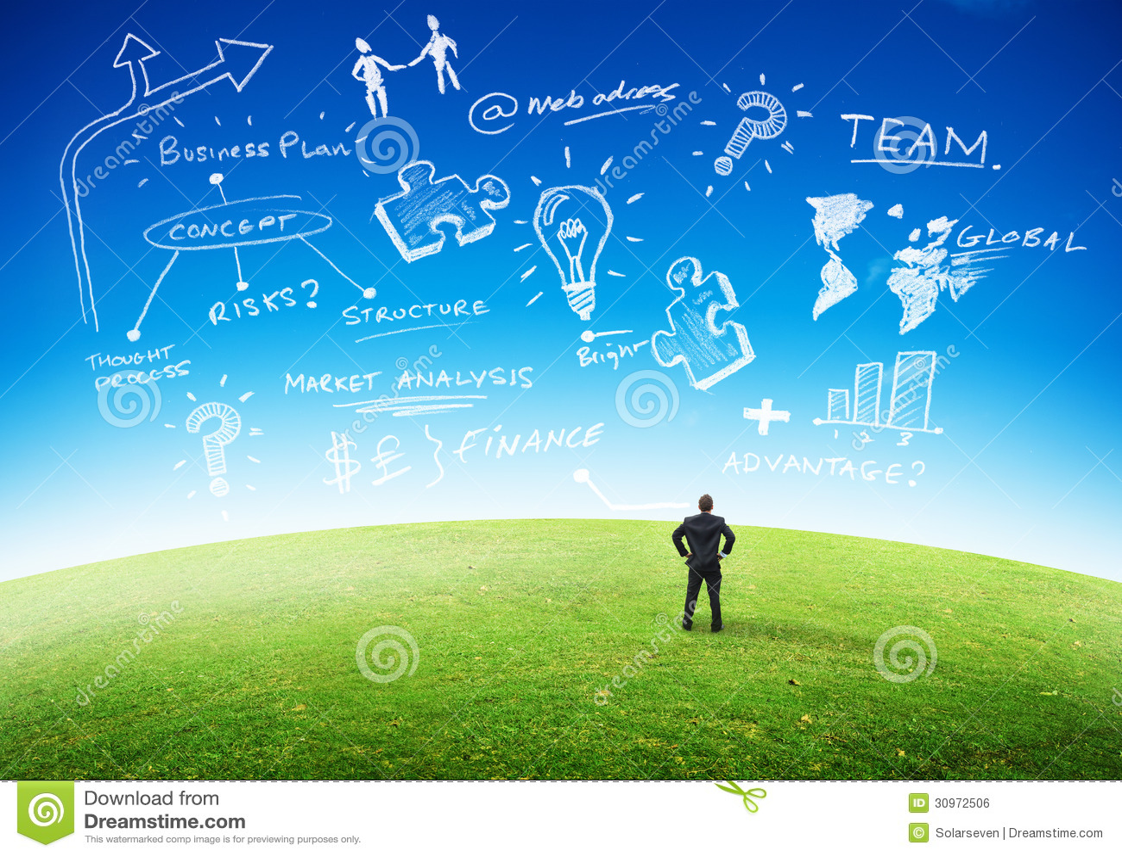 Concepto de la planificación de empresas