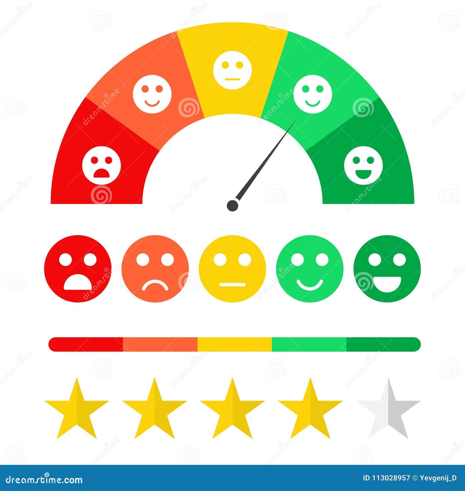 Concepto de los comentarios de clientes Escala del Emoticon y satisfacción del grado Encuesta para los clientes, concepto de sist