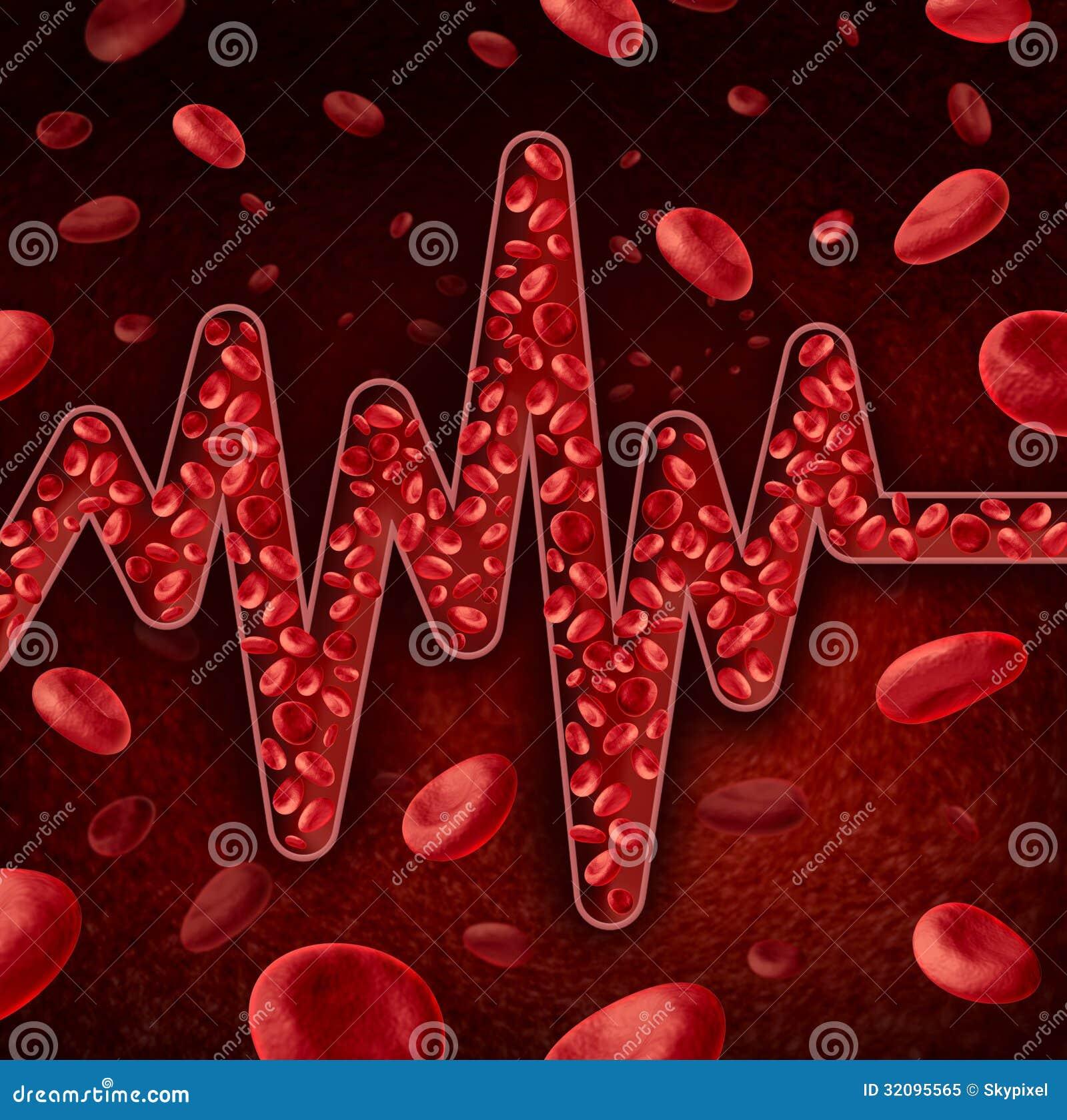 Concepto de los glóbulos