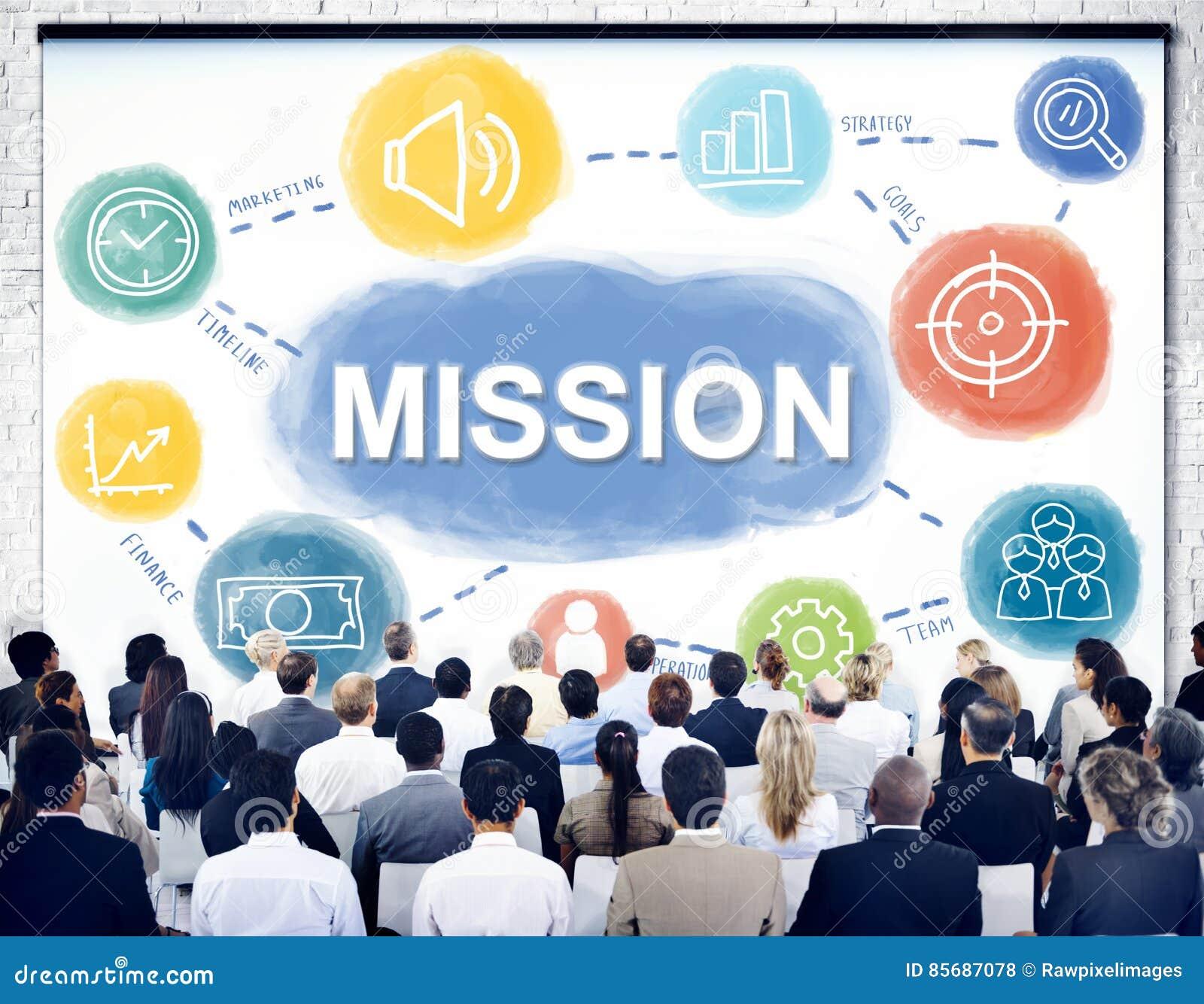 Concepto de los procedimientos del desarrollo del logro del plan empresarial