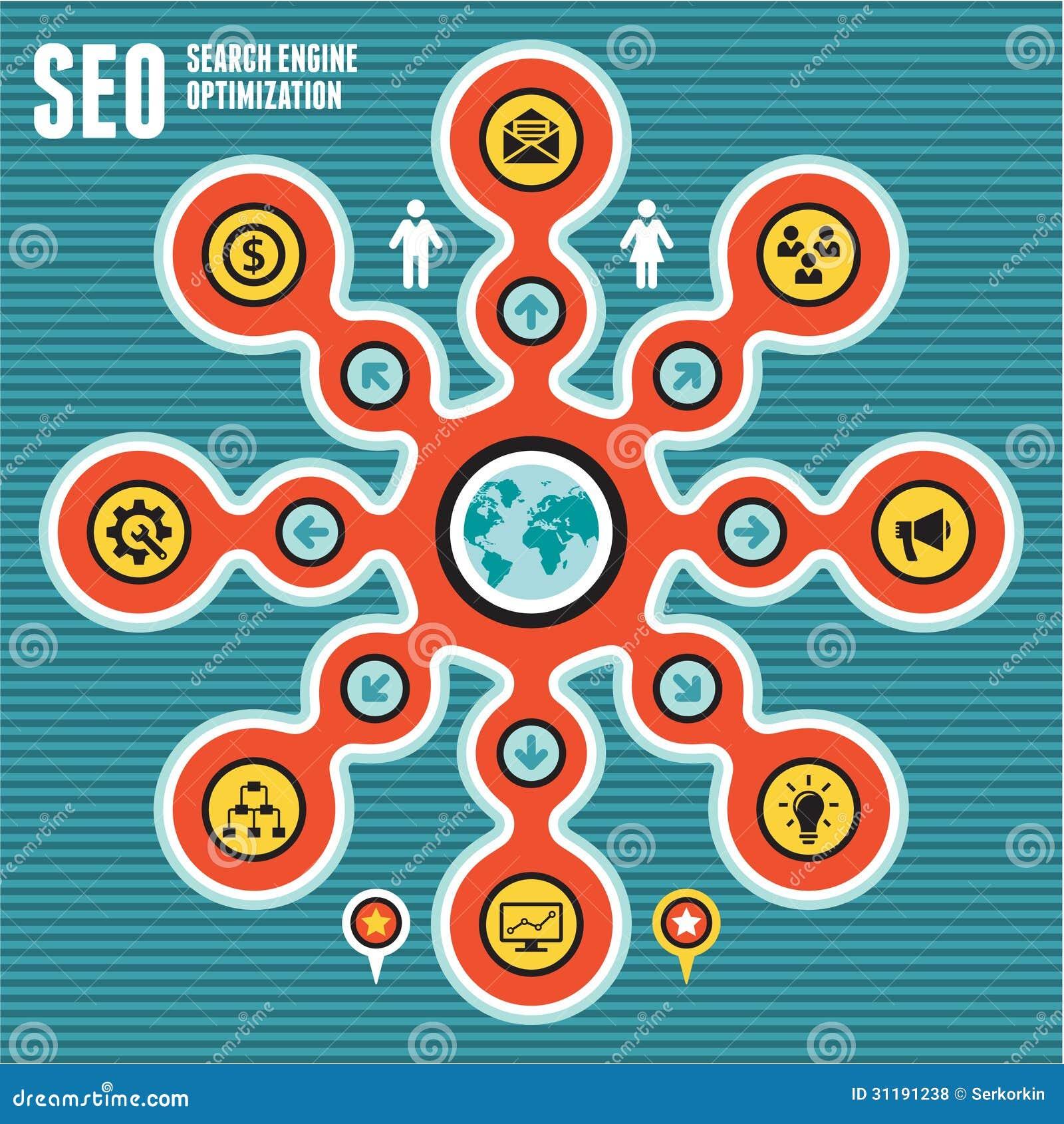 Concepto 02 de SEO (optimización) del Search Engine Infographic