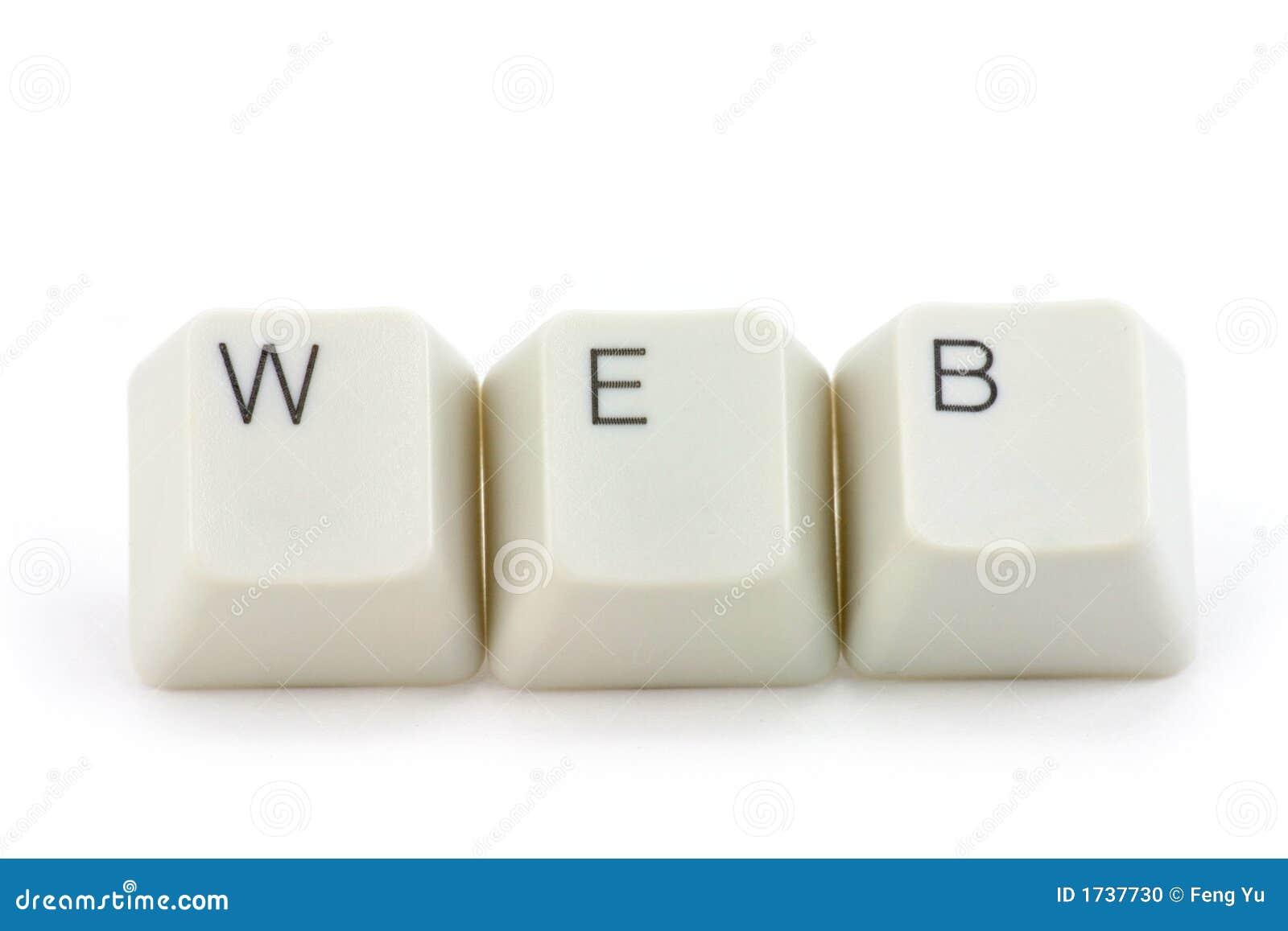 Concepto de World Wide Web