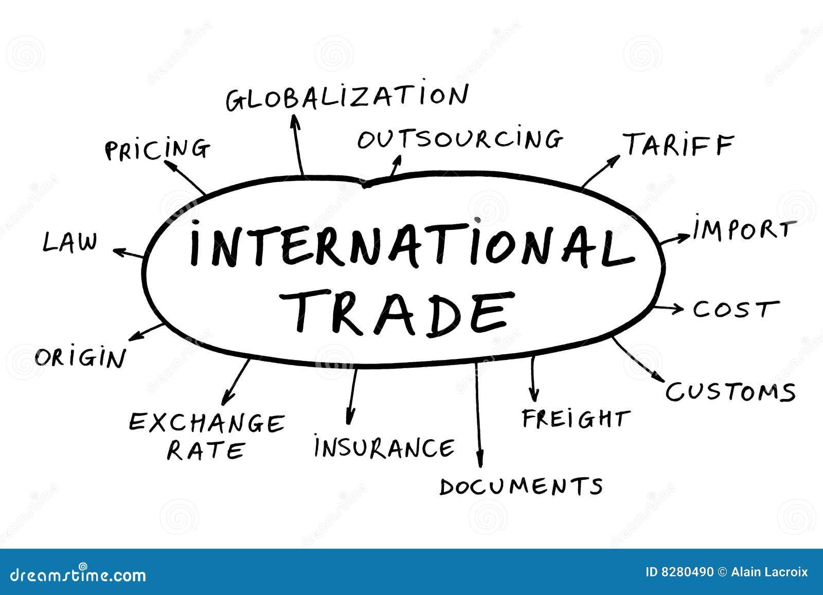 Concepto Del Comercio Internacional Foto de archivo ...