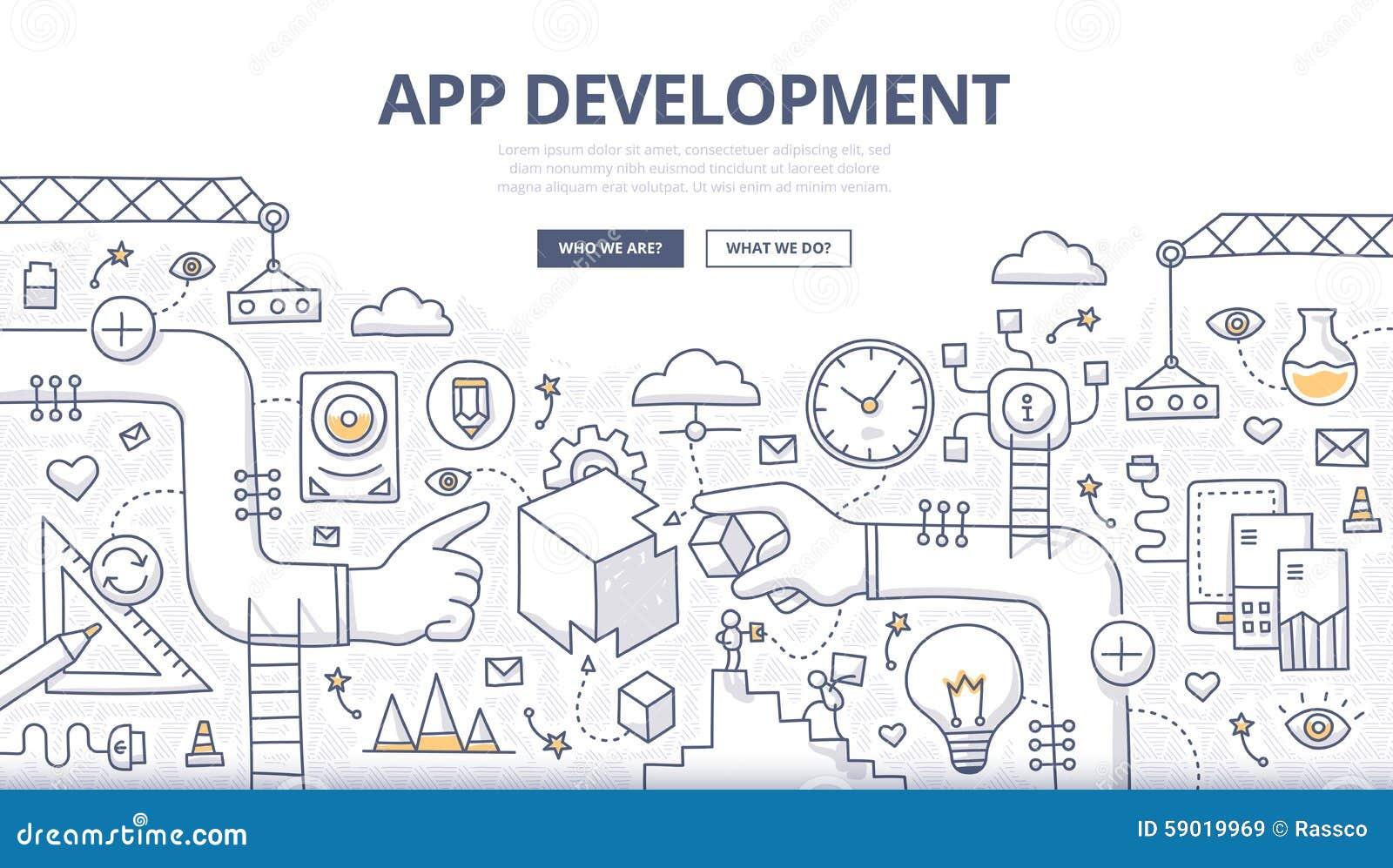 Concepto del garabato del desarrollo de aplicaciones
