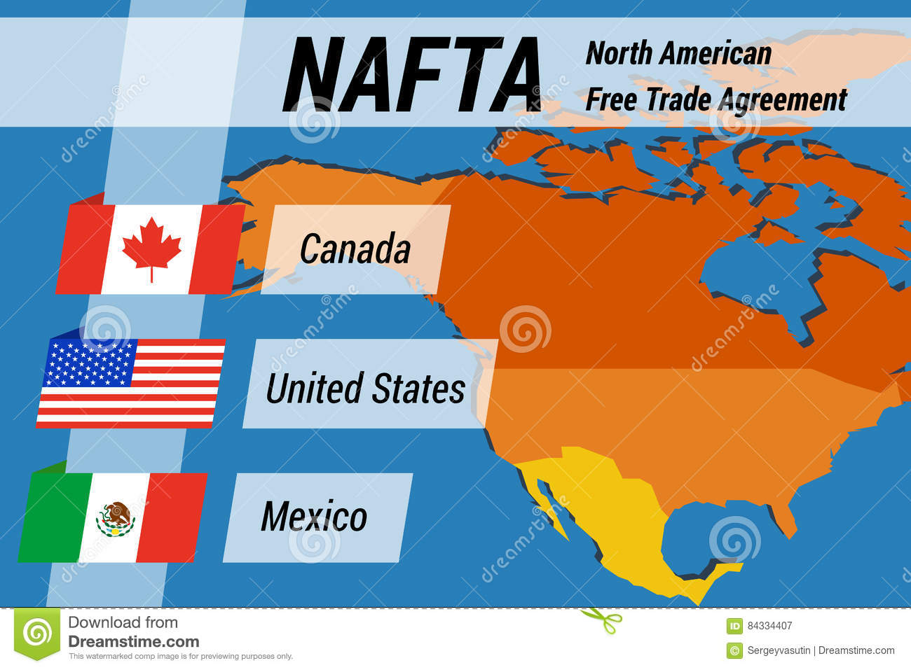 e u nafta What is the north american free trade agreement what does nafta do share flip in 2007, the eu replaced the united states as the.