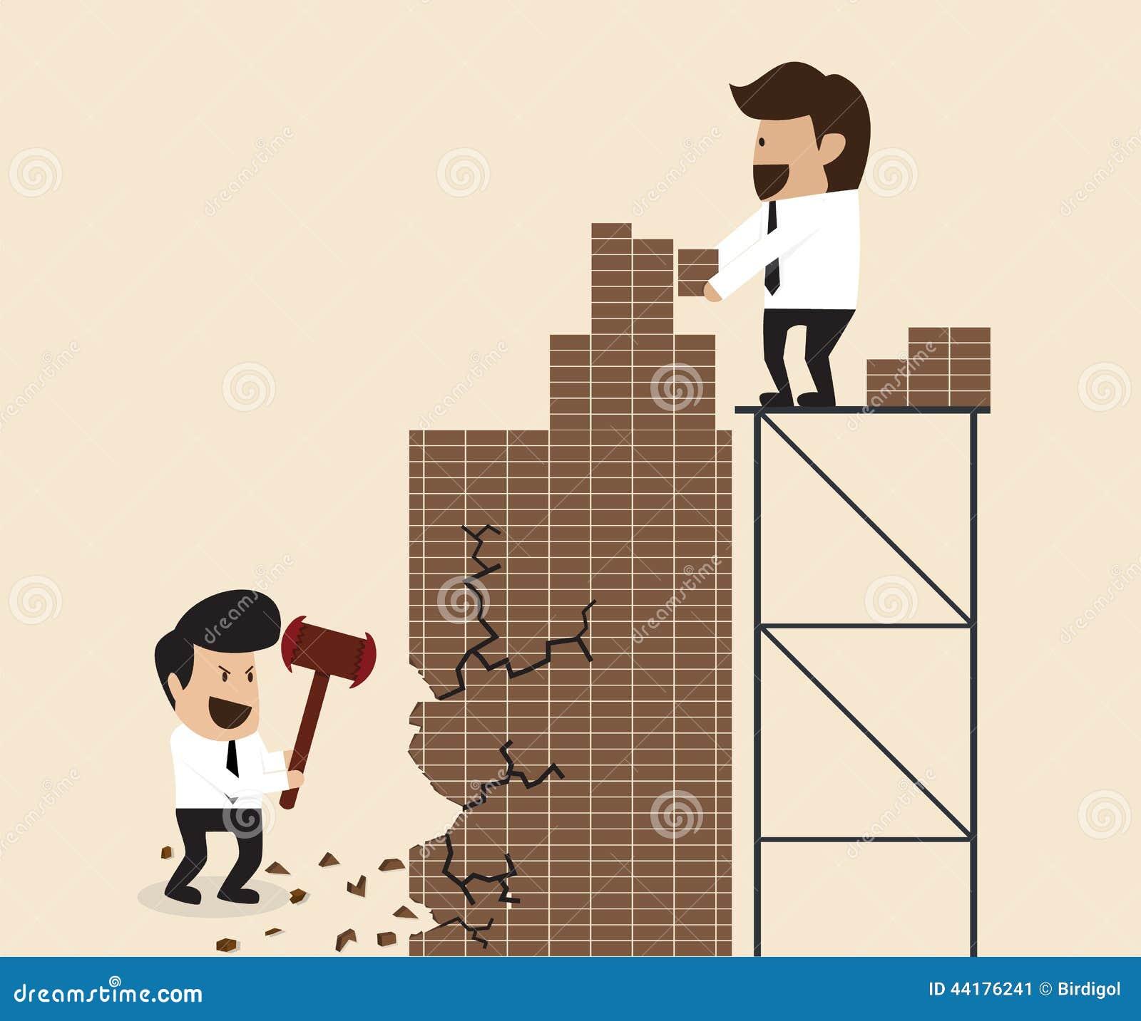 Concepto del negocio: Construya y destruya