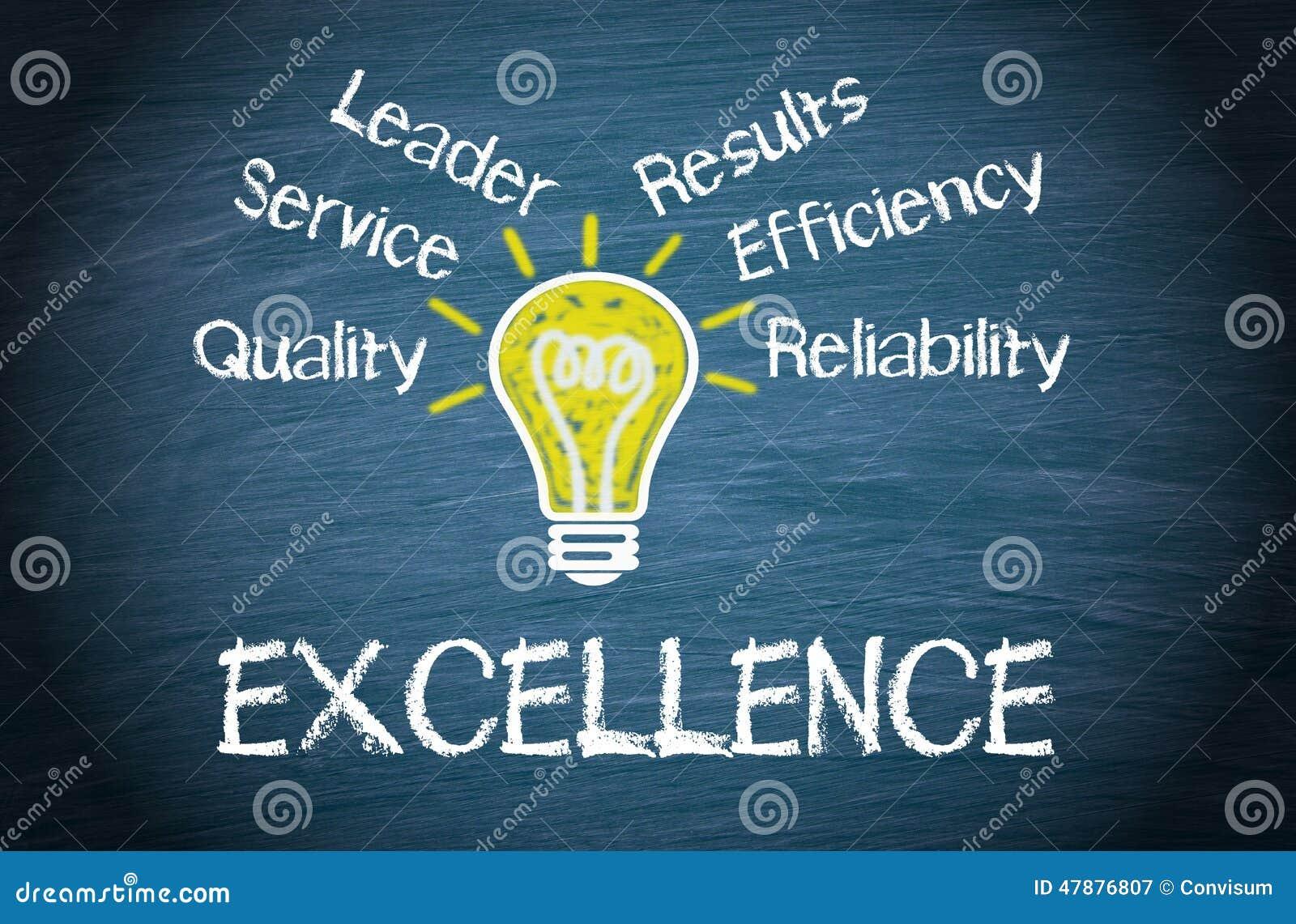 Concepto del negocio de la excelencia
