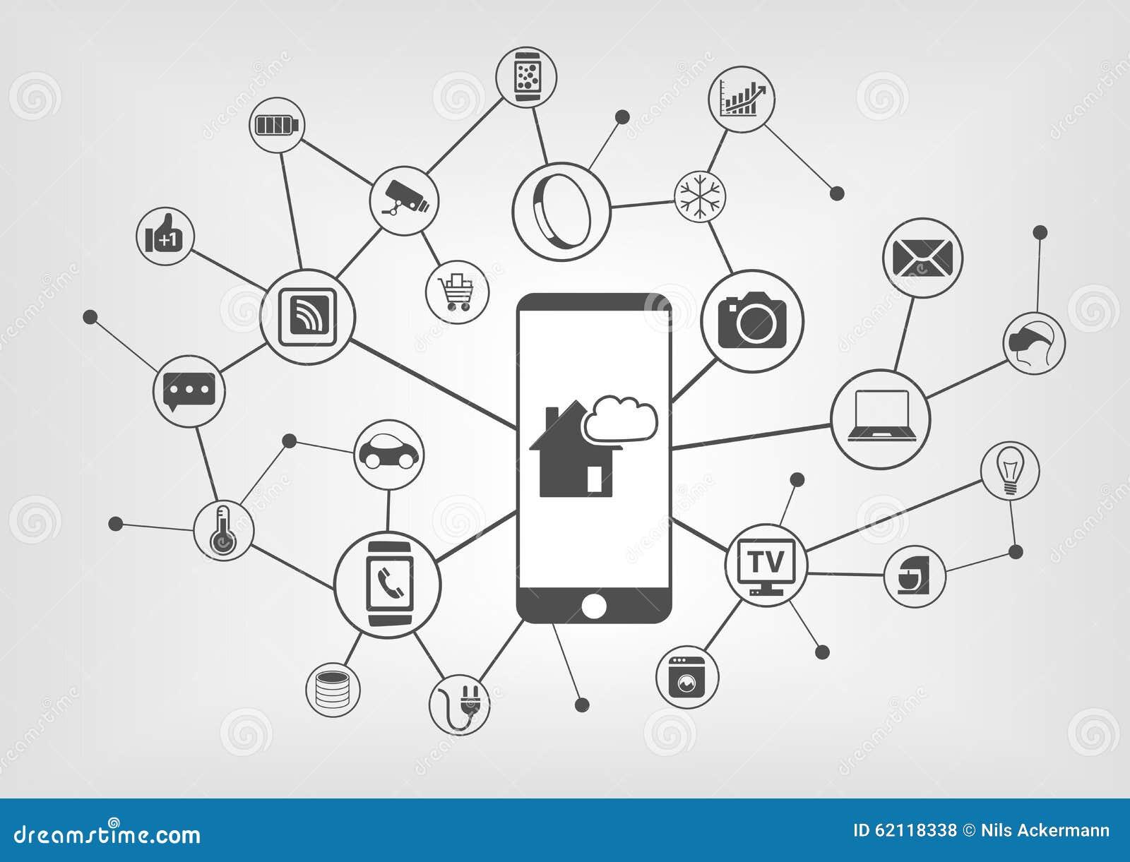 Concepto elegante de la automatización casera Teléfono elegante como el icono al control conectó los aparatos electrodomésticos