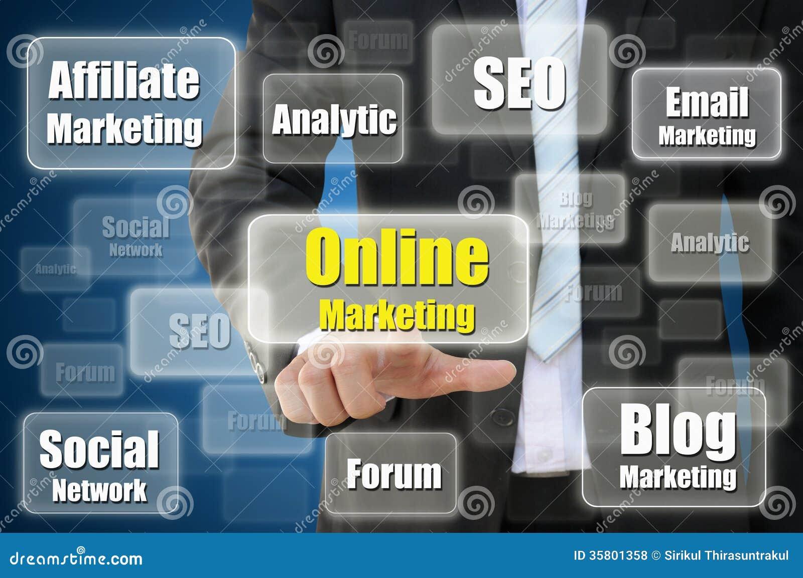Concepto en línea del márketing