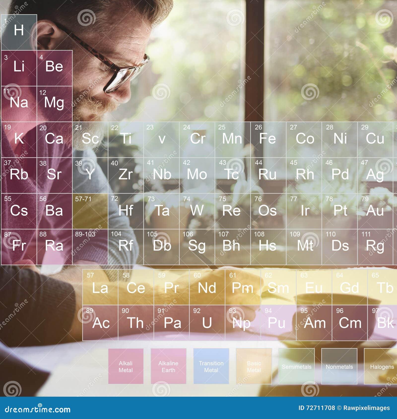 Concepto qumico de mendeleev de la qumica de la tabla peridica download concepto qumico de mendeleev de la qumica de la tabla peridica foto de archivo urtaz Images