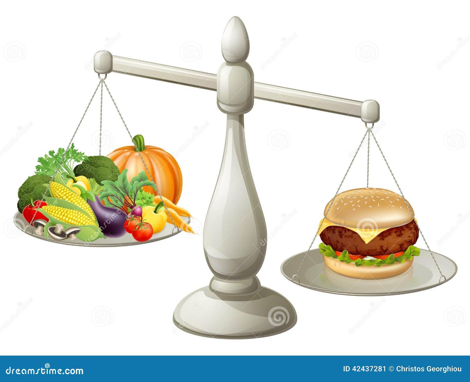 Concepto sano de la fuerza de voluntad de la consumición
