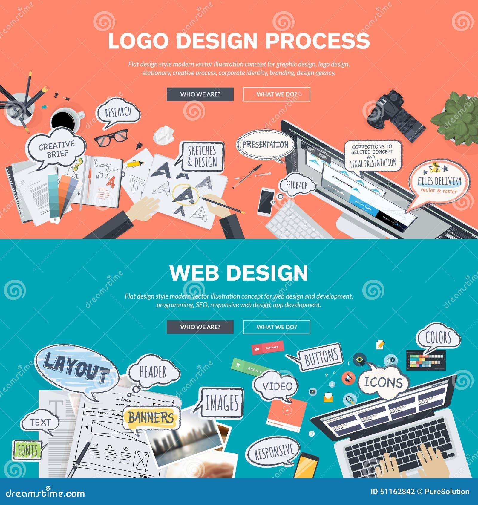 Conceptos de diseño planos para el desarrollo del diseño y del diseño web del logotipo