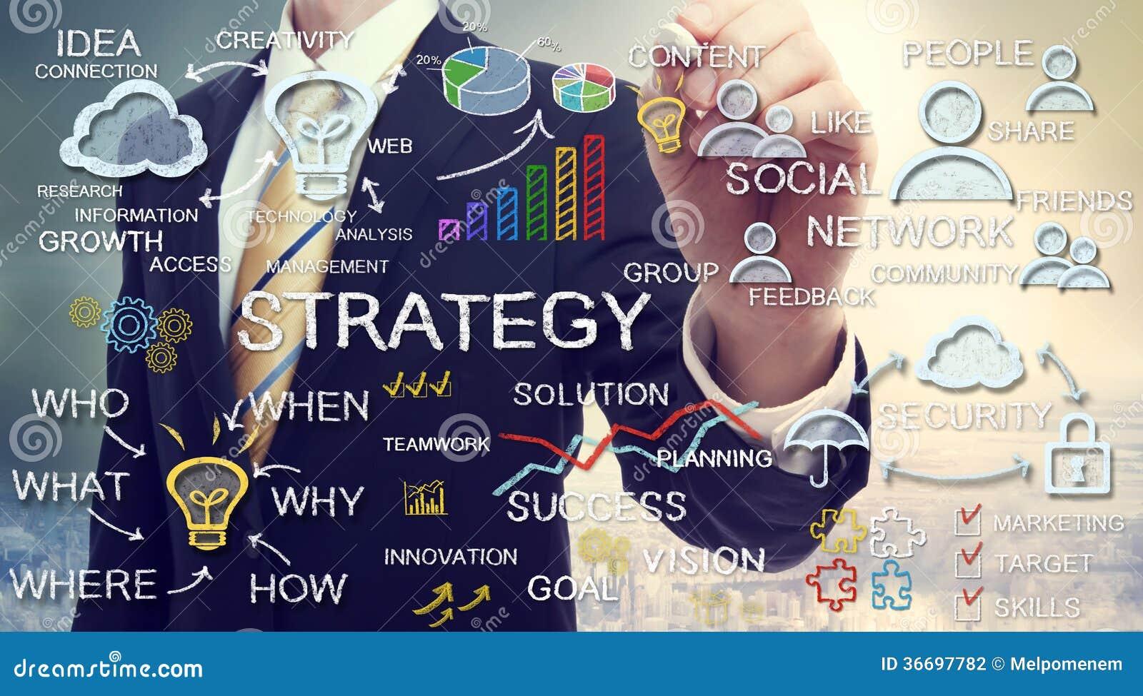Conceptos de la estrategia del dibujo del hombre de negocios