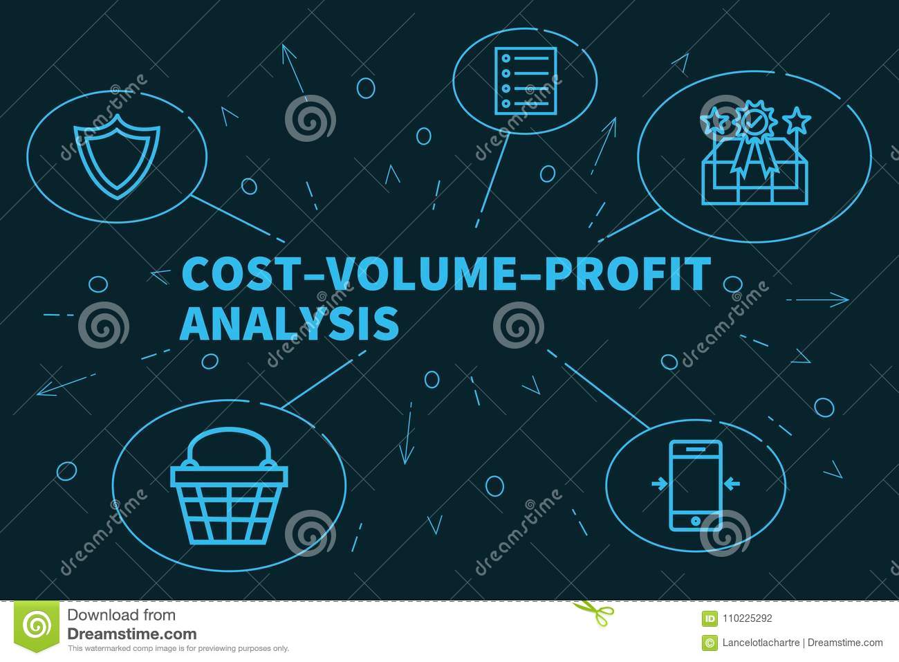 Conceptual business illustration with the words cost–volume–profit analysis