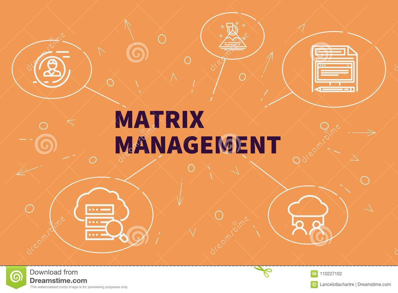 Conceptual Business Illustration With The Words Matrix