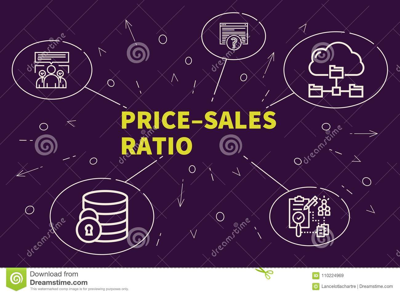 Conceptual business illustration with the words price–sales ra