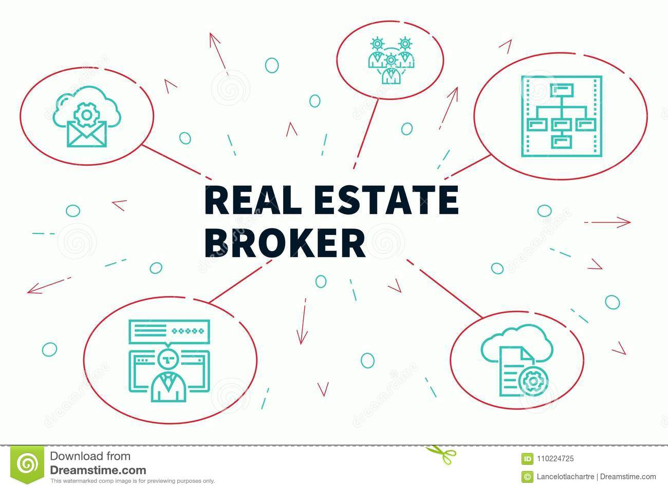conceptual business illustration with the words real estate brok