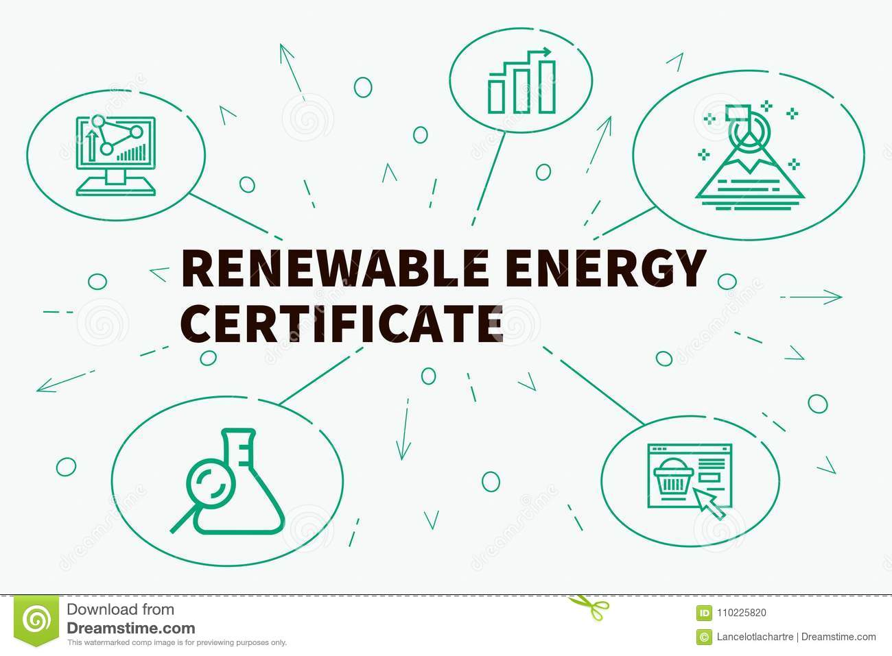 Conceptual Business Illustration With The Words Renewable Energy