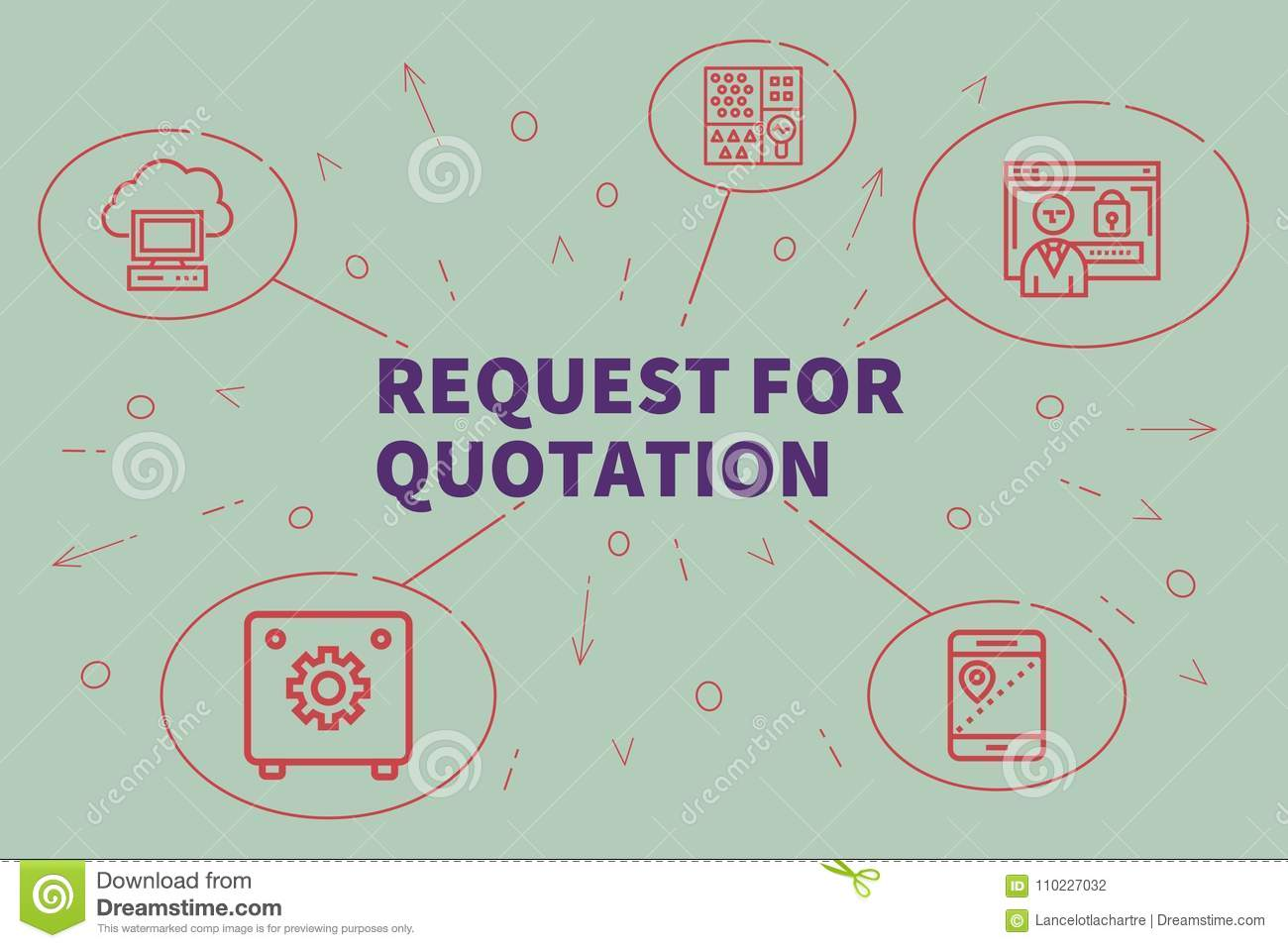 Conceptual Business Illustration With The Words Request For
