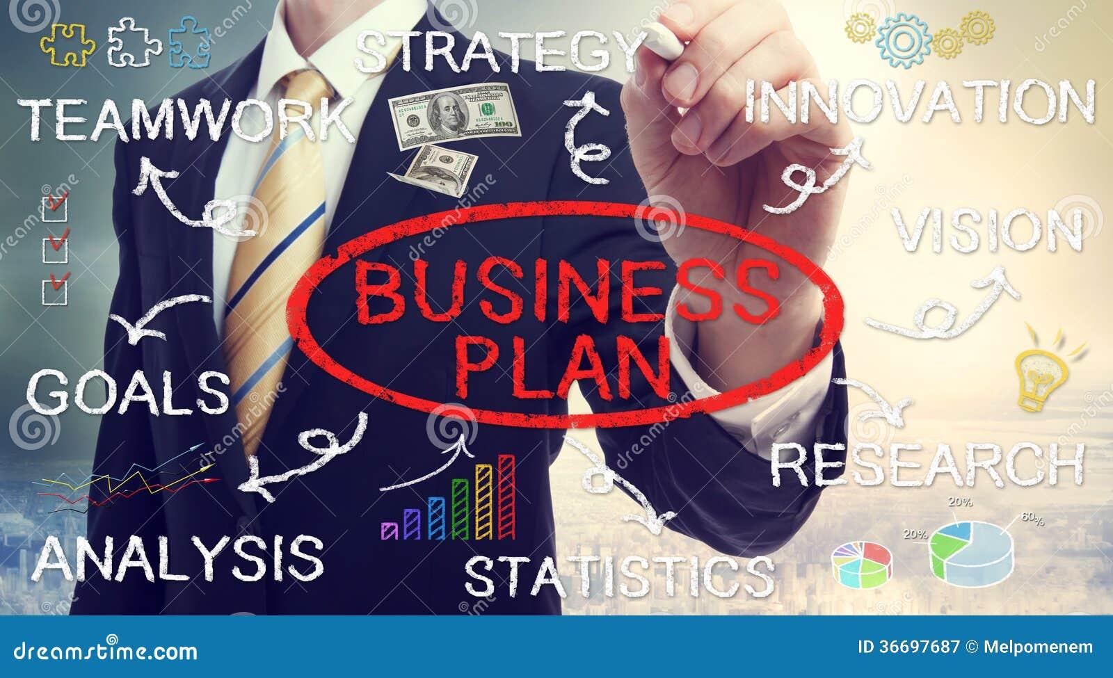 Concetti del business plan del disegno dell uomo d affari