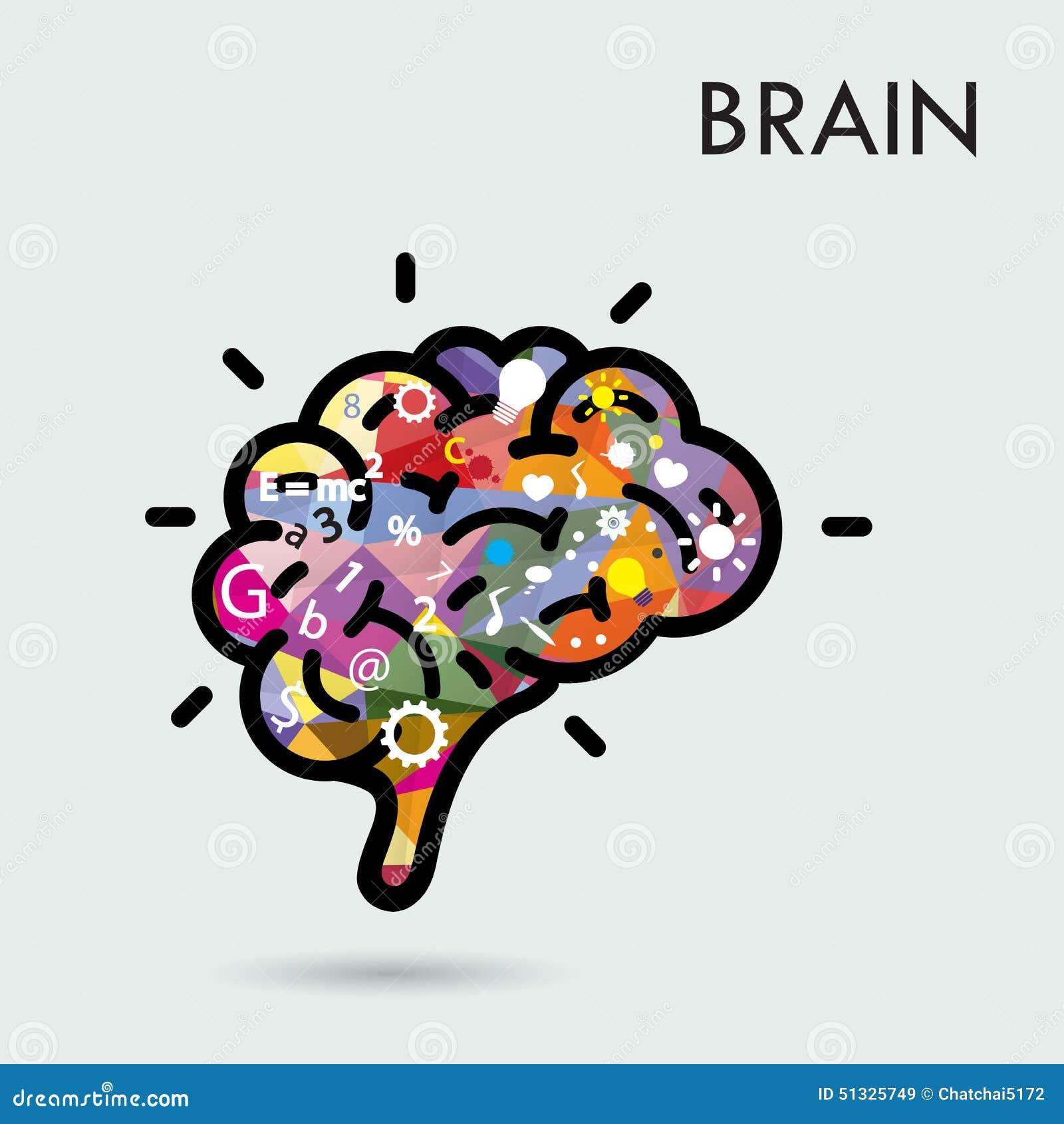 Concetto creativo di idea del cervello, progettazione per il broch della copertura dell aletta di filatoio del manifesto
