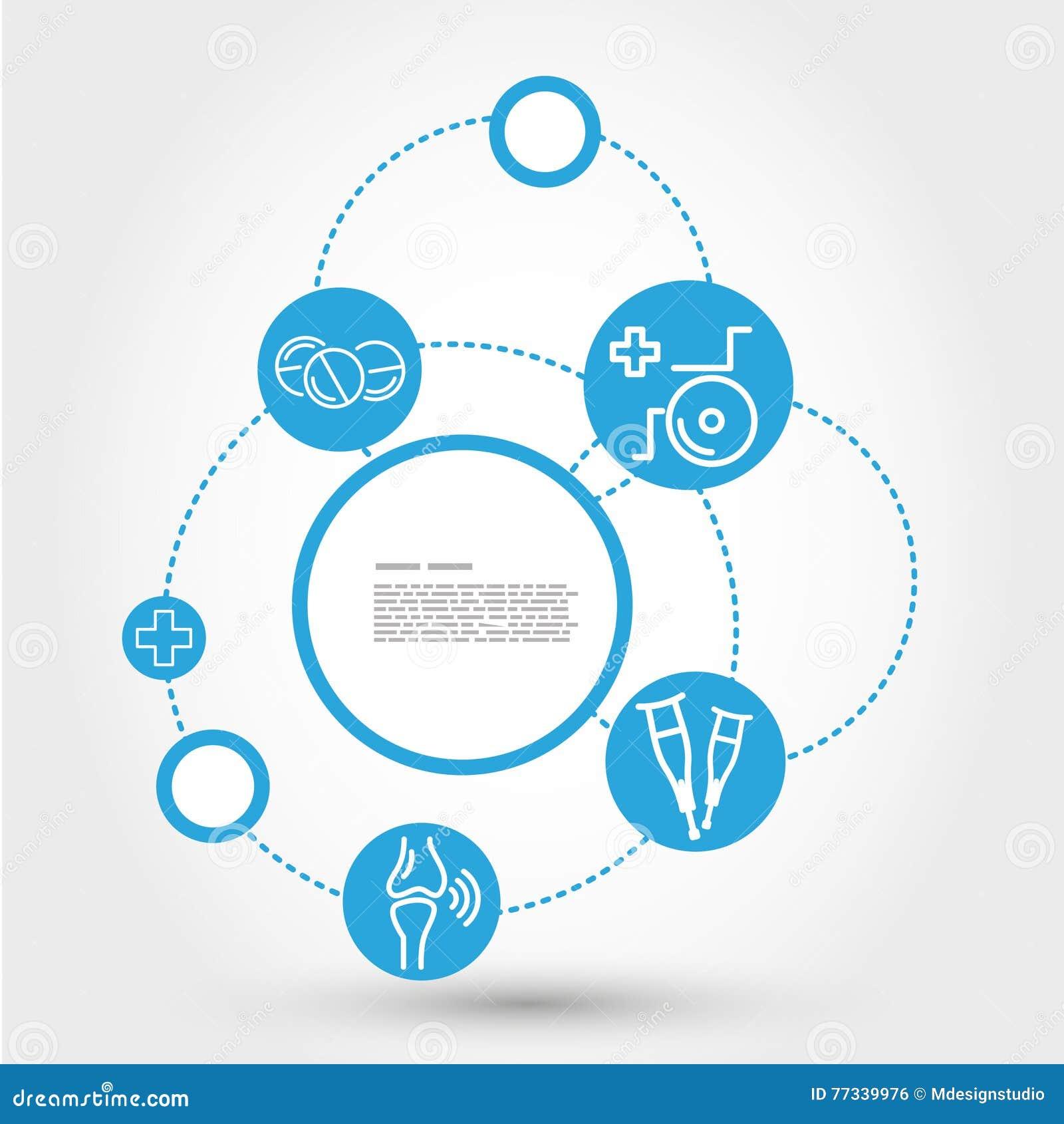 Concetto del cerchio di sanità con la sedia a rotelle