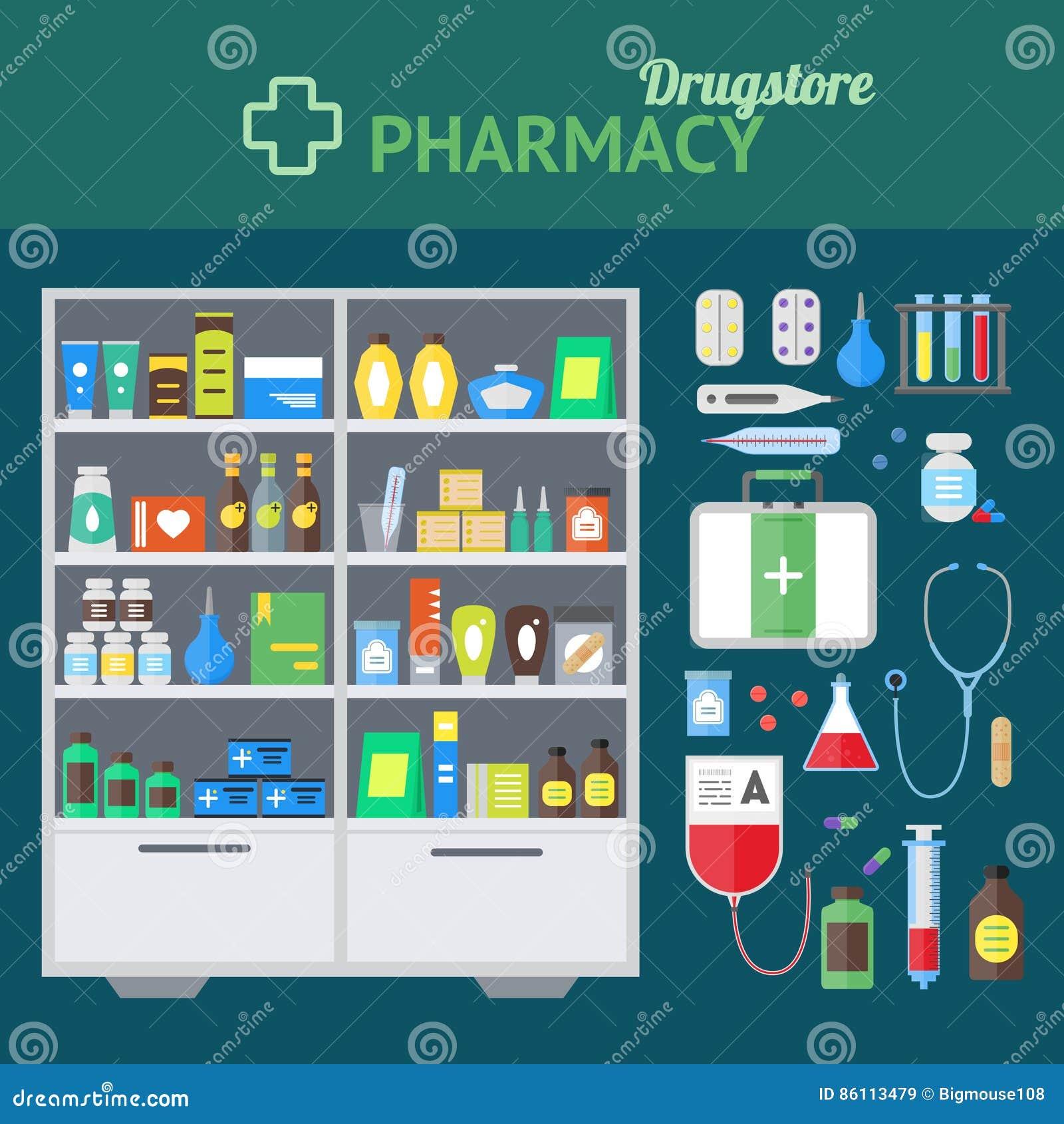 Concetto del deposito e dell insieme di elementi della farmacia Vettore