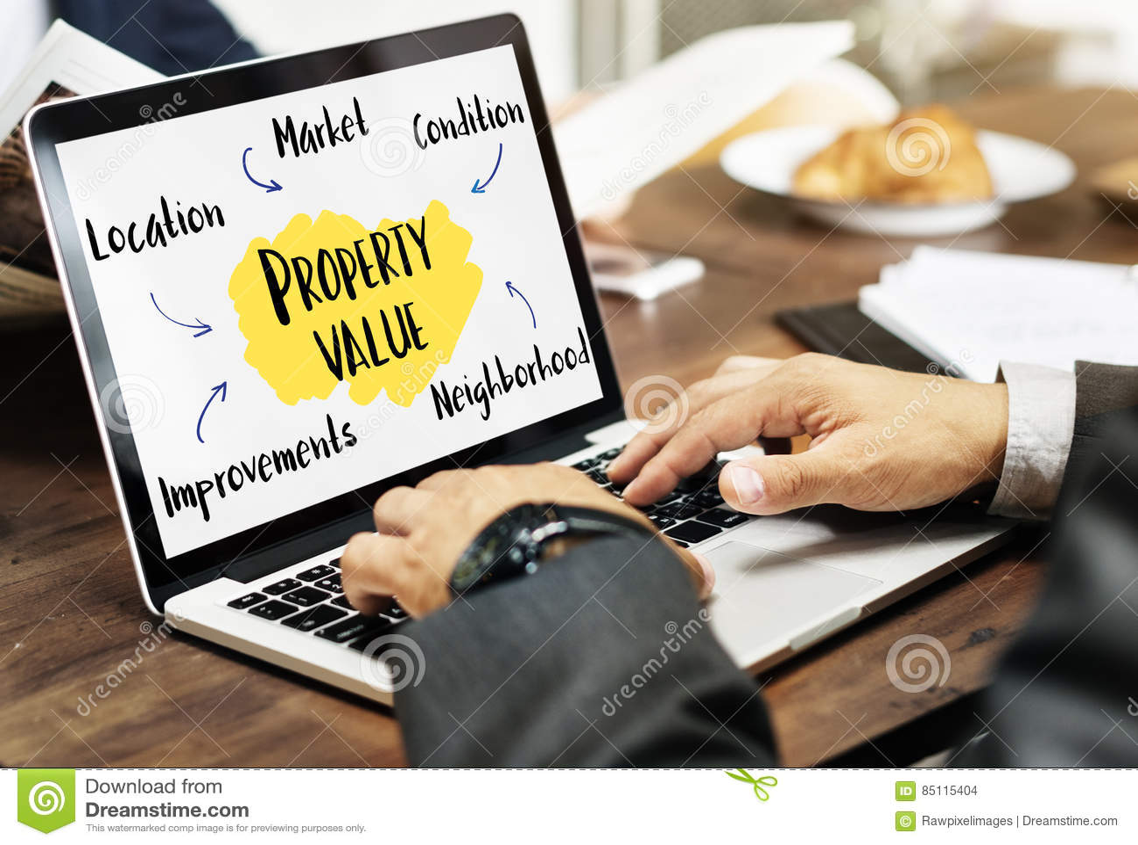 Concetto del diagramma del mercato di valore di una proprietà