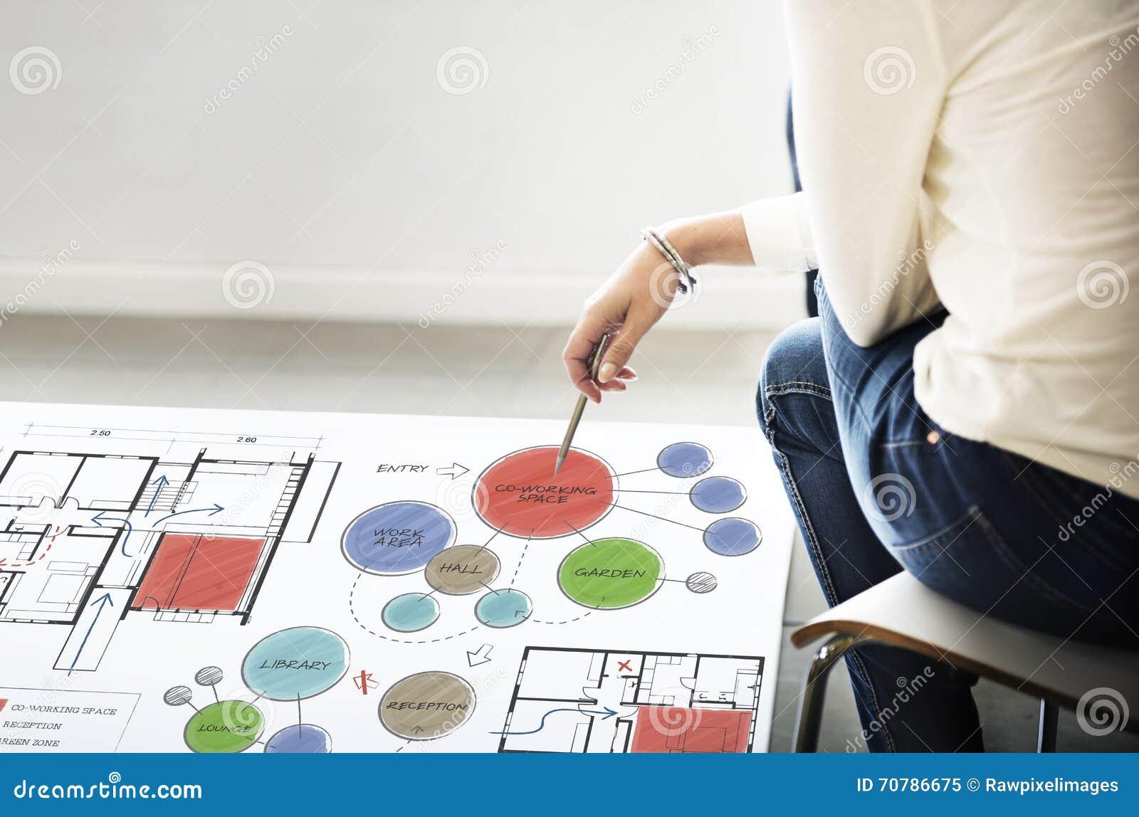 Disegno Di Ufficio : Concetto del disegno di schizzo della pianta dell ufficio immagine