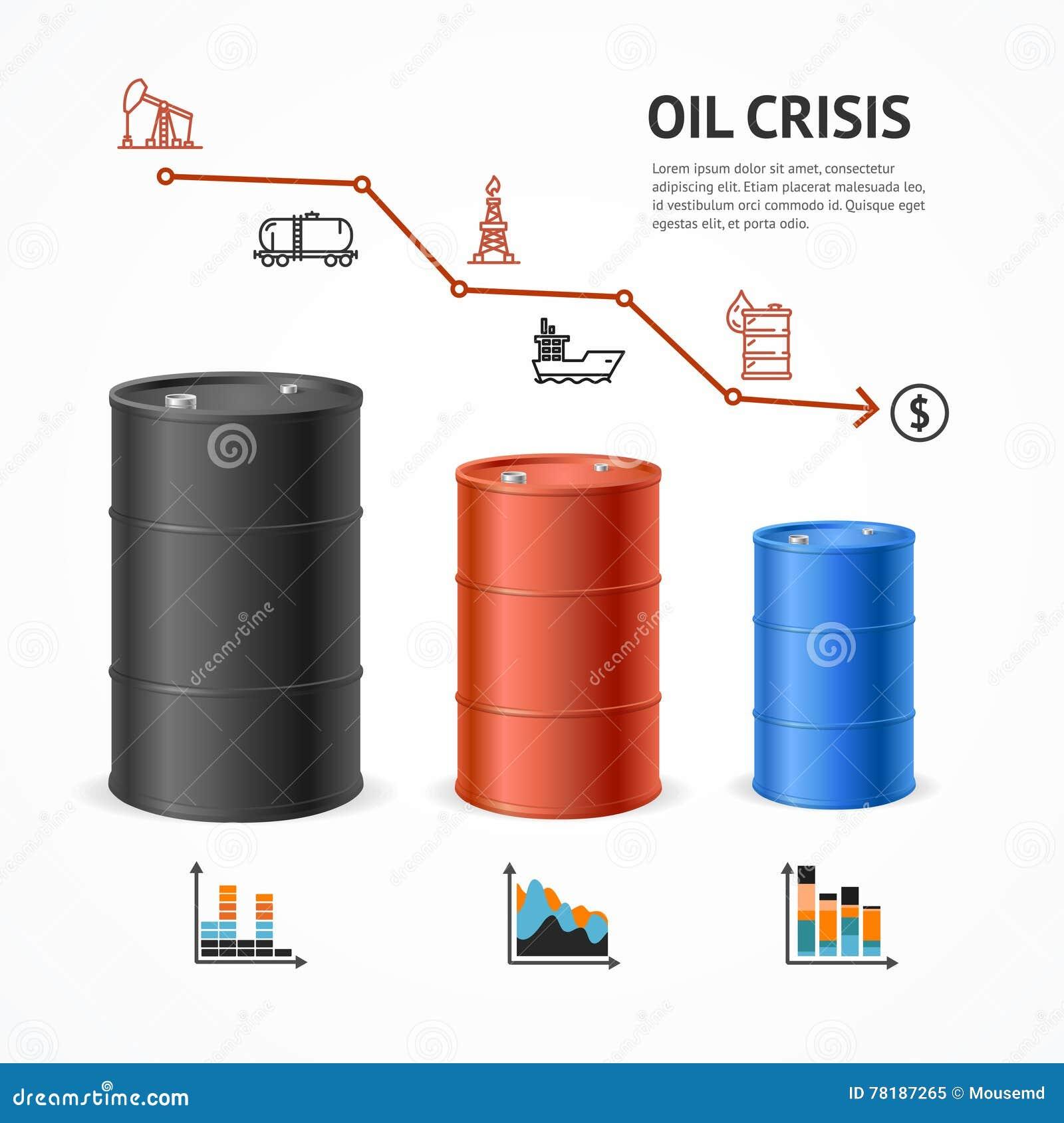 Concetto del grafico di crisi di industria petrolifera Vettore