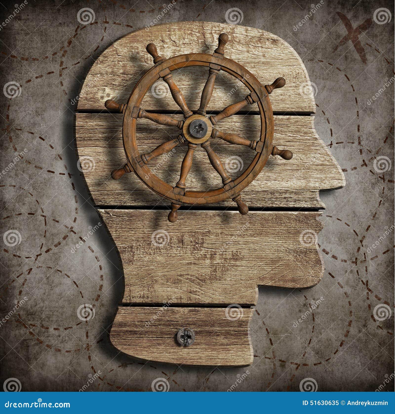 Concetto di controllo di mente e di comportamento