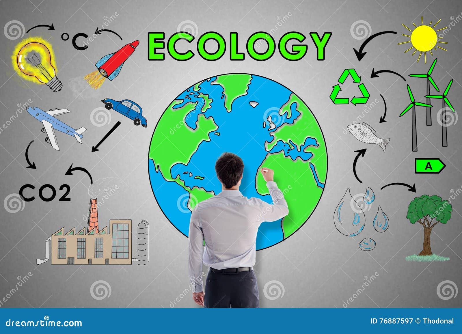 Concetto di ecologia disegnato da un uomo d affari