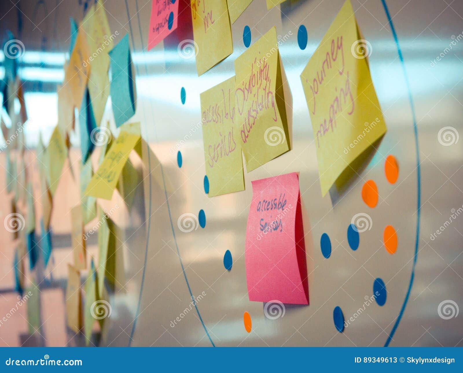 Concetto di lavoro di squadra delle note colorato Post-it di lavagna