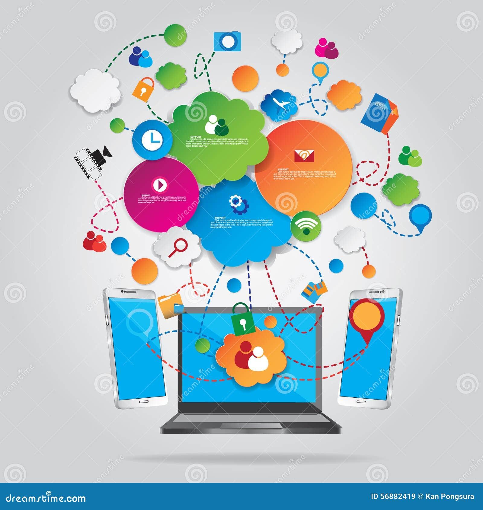 Concetto di progetto di tecnologia di rete sociale