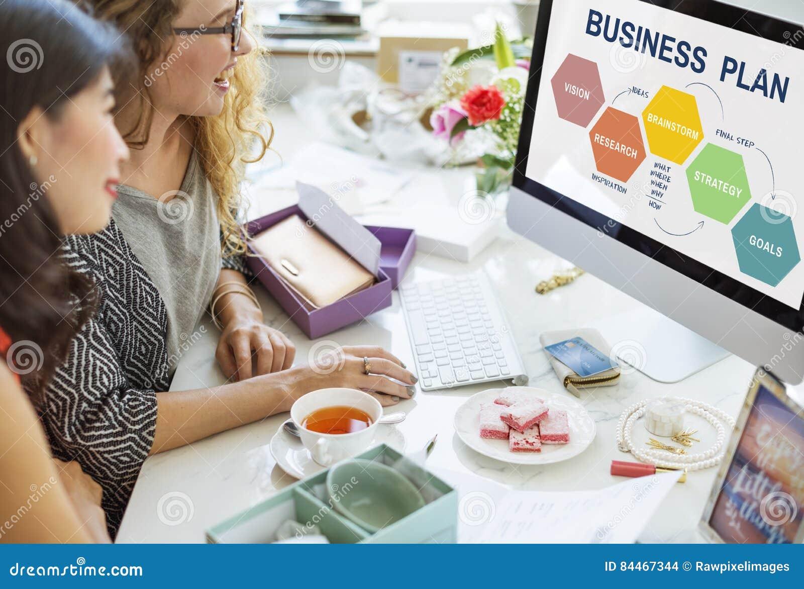 Concetto di visione della soluzione di strategia di pianificazione del business plan