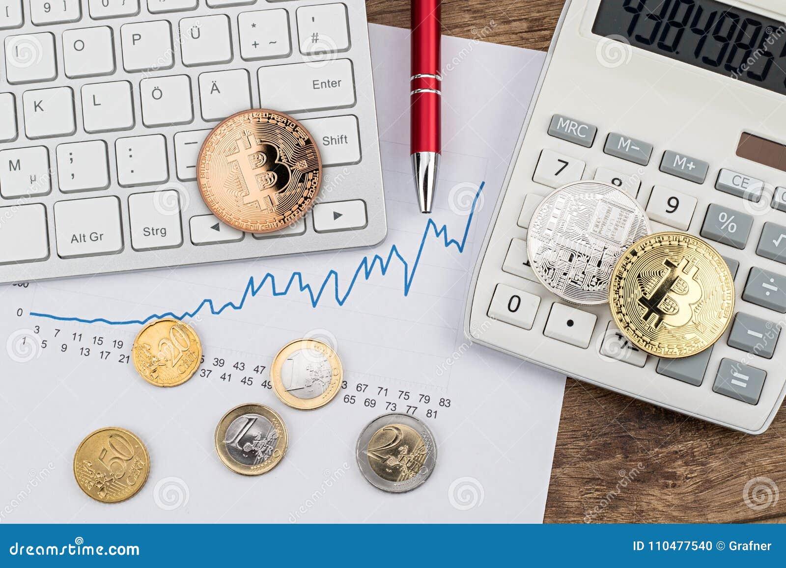 Bitcoin/bit coin In Euro tassi di cambio storici