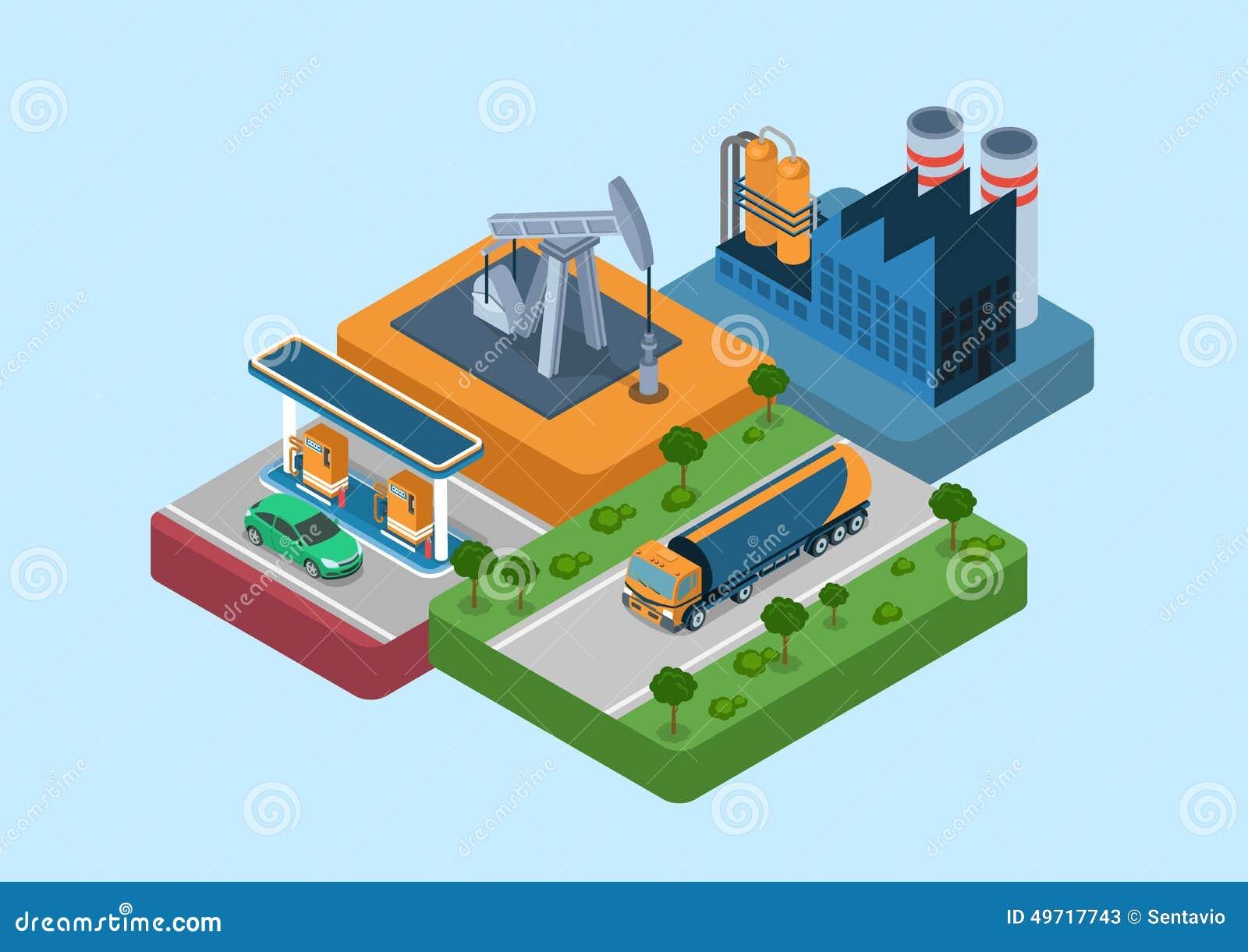 Concetto infographic isometrico di web piano 3d del ciclo di produzione di petrolio