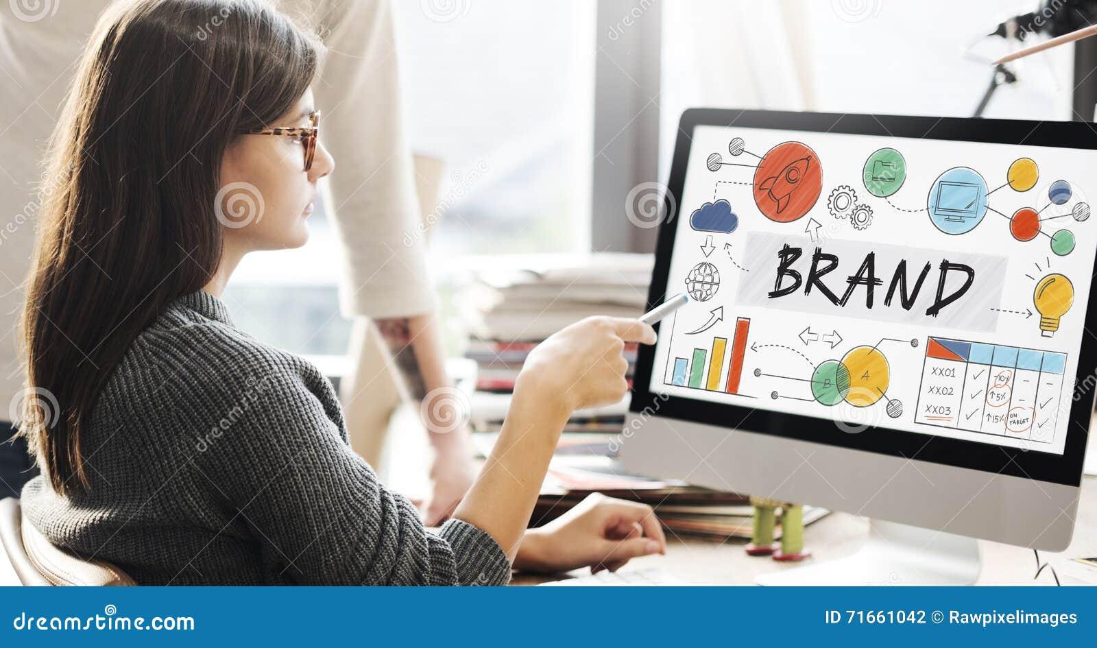 Concetto marcante a caldo di vendita di marchio di fabbrica di pubblicità di marca
