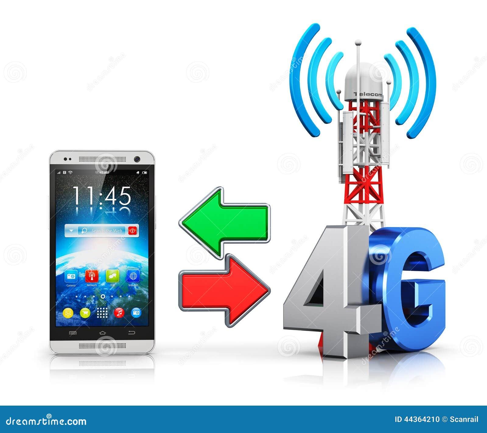 Concetto senza fili di comunicazione 4G