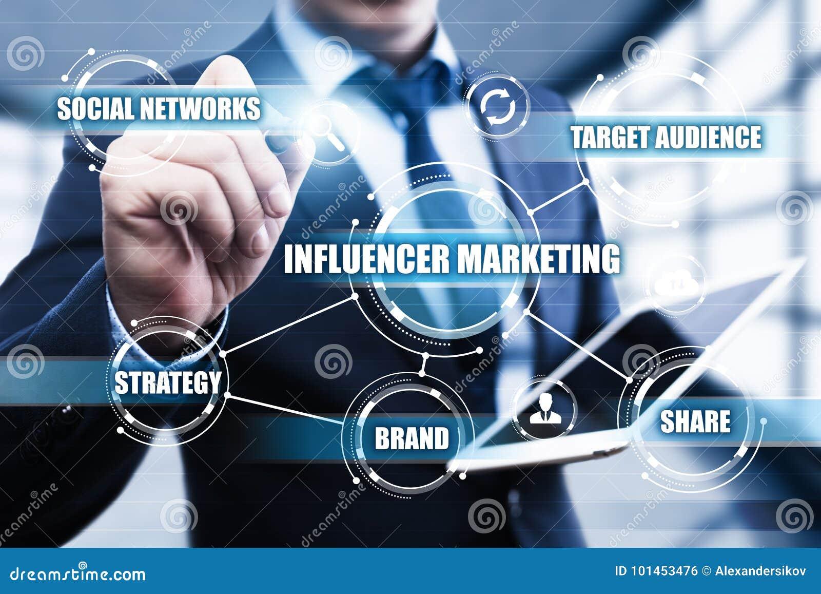 Concetto sociale di strategia di media della rete di affari di piano di vendita di Influencer