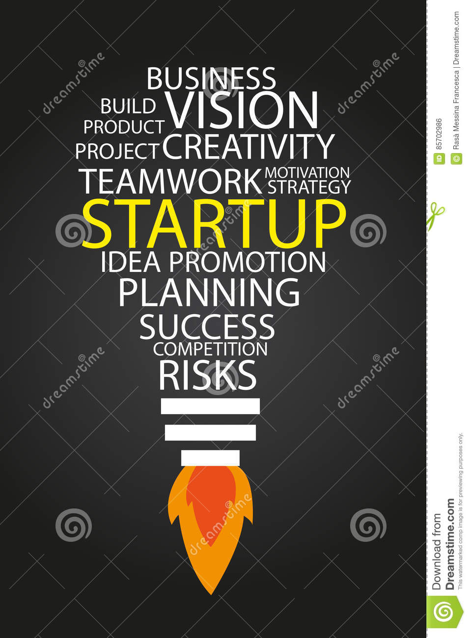 Concetto Startup