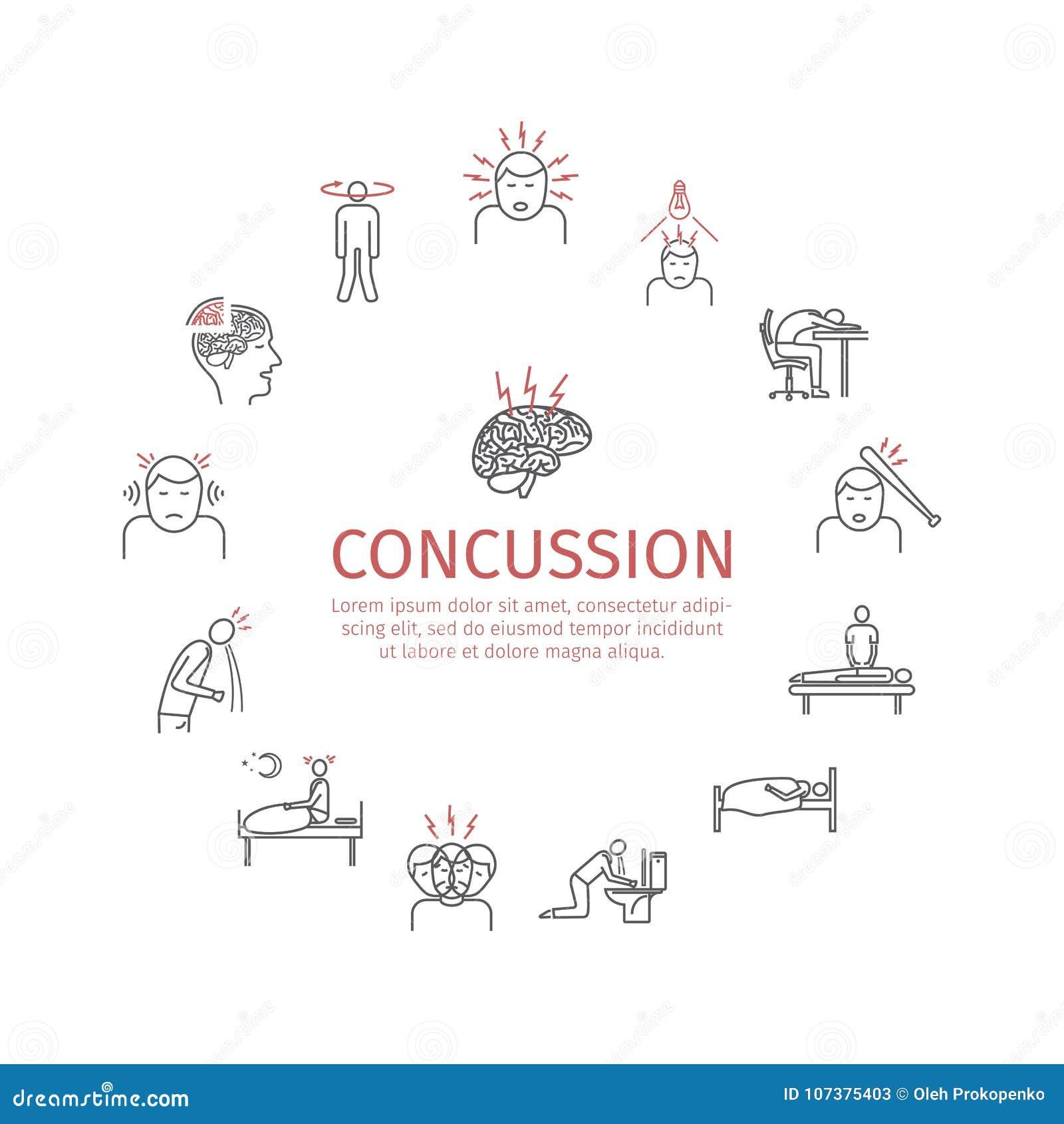 Concussion Objawy, traktowanie Kreskowe ikony ustawiać Wektorów znaki dla sieci grafika