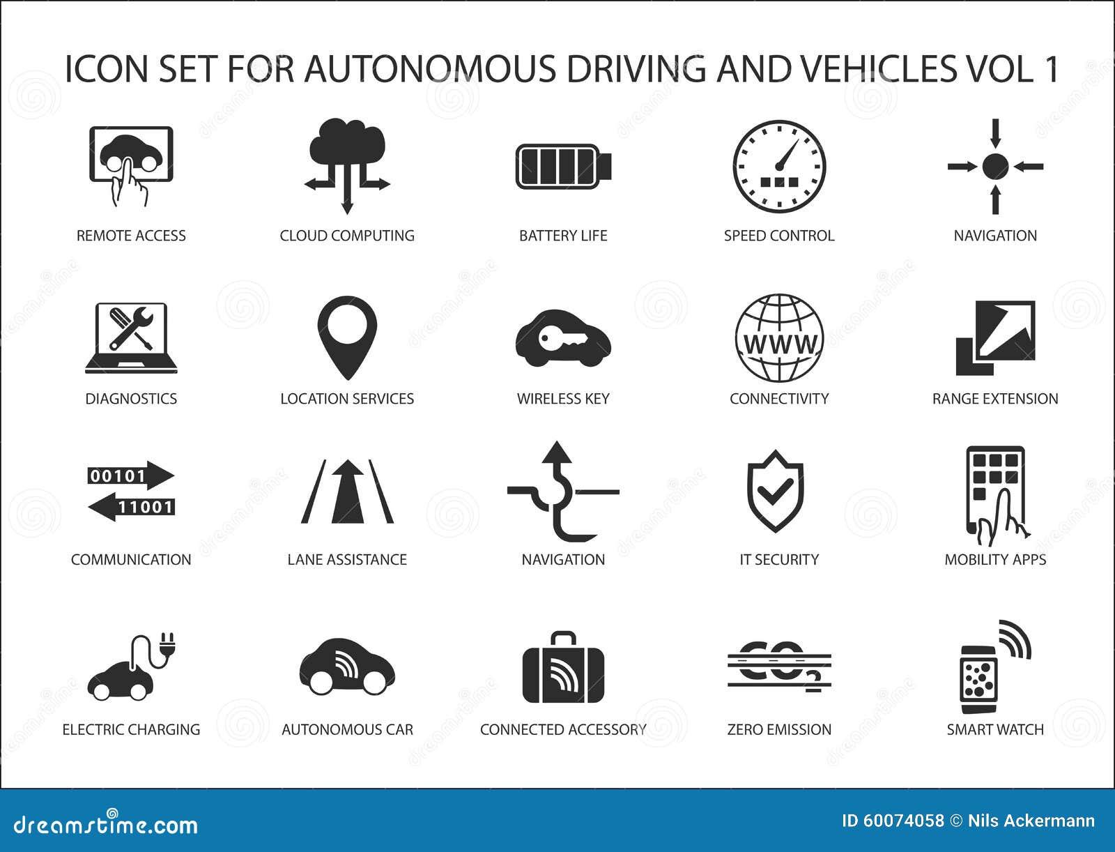Conducción del uno mismo e iconos de los vehículos autónomos