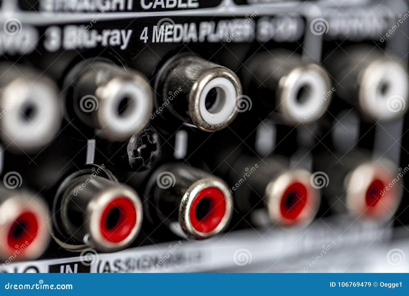 Conectores do amplificador