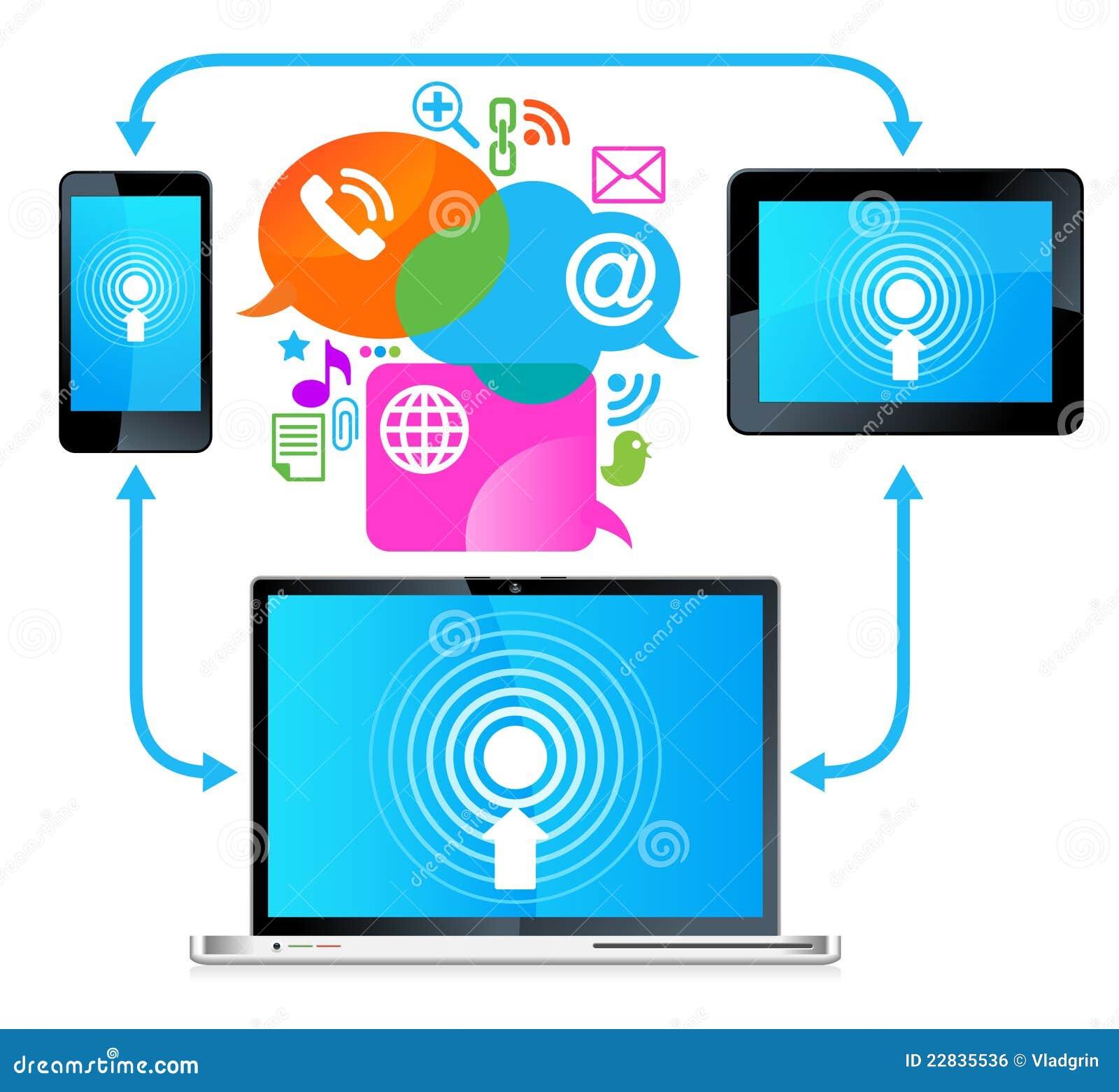 Conexión de la tablilla del teléfono de la computadora portátil