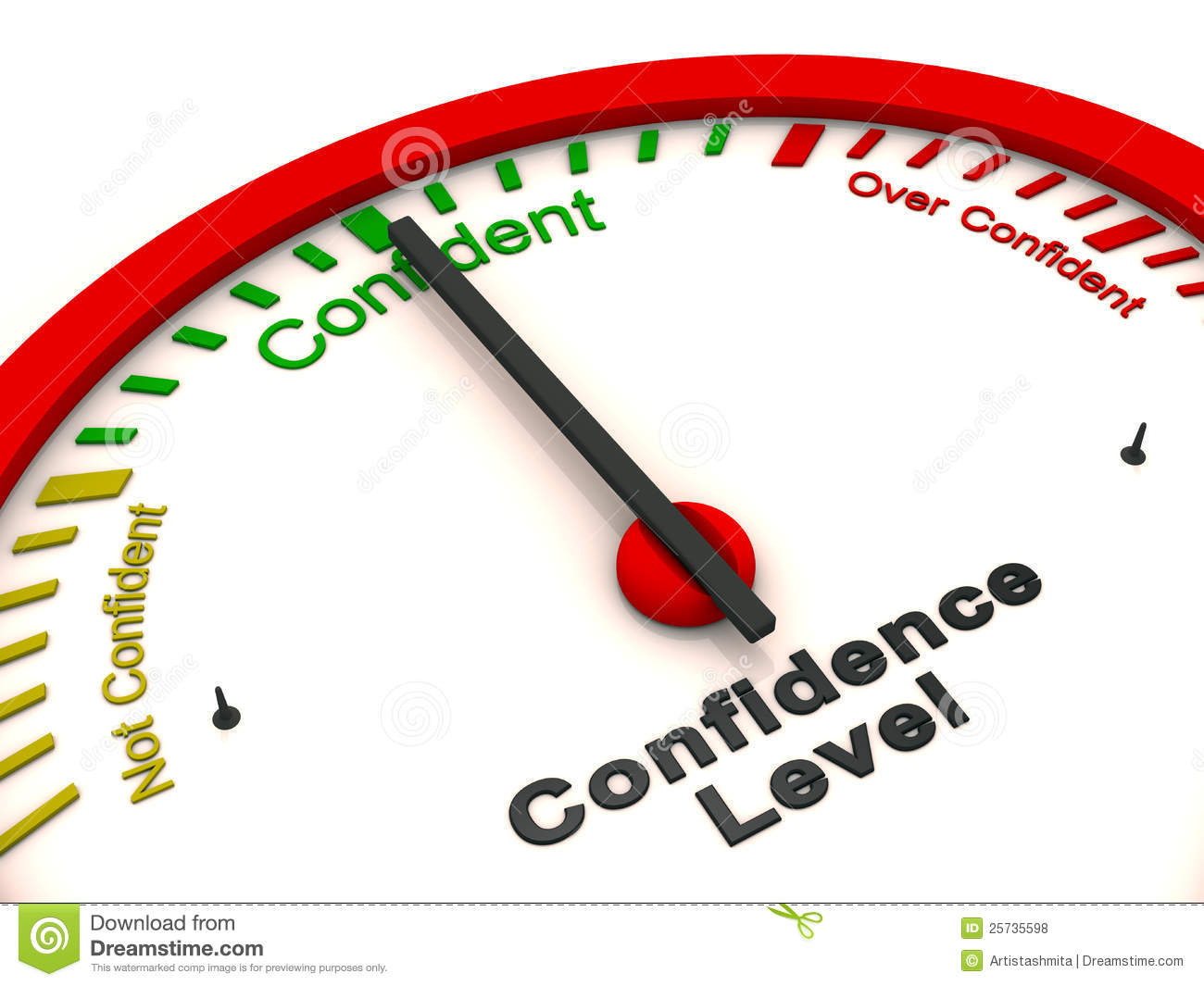 how to find confidence level